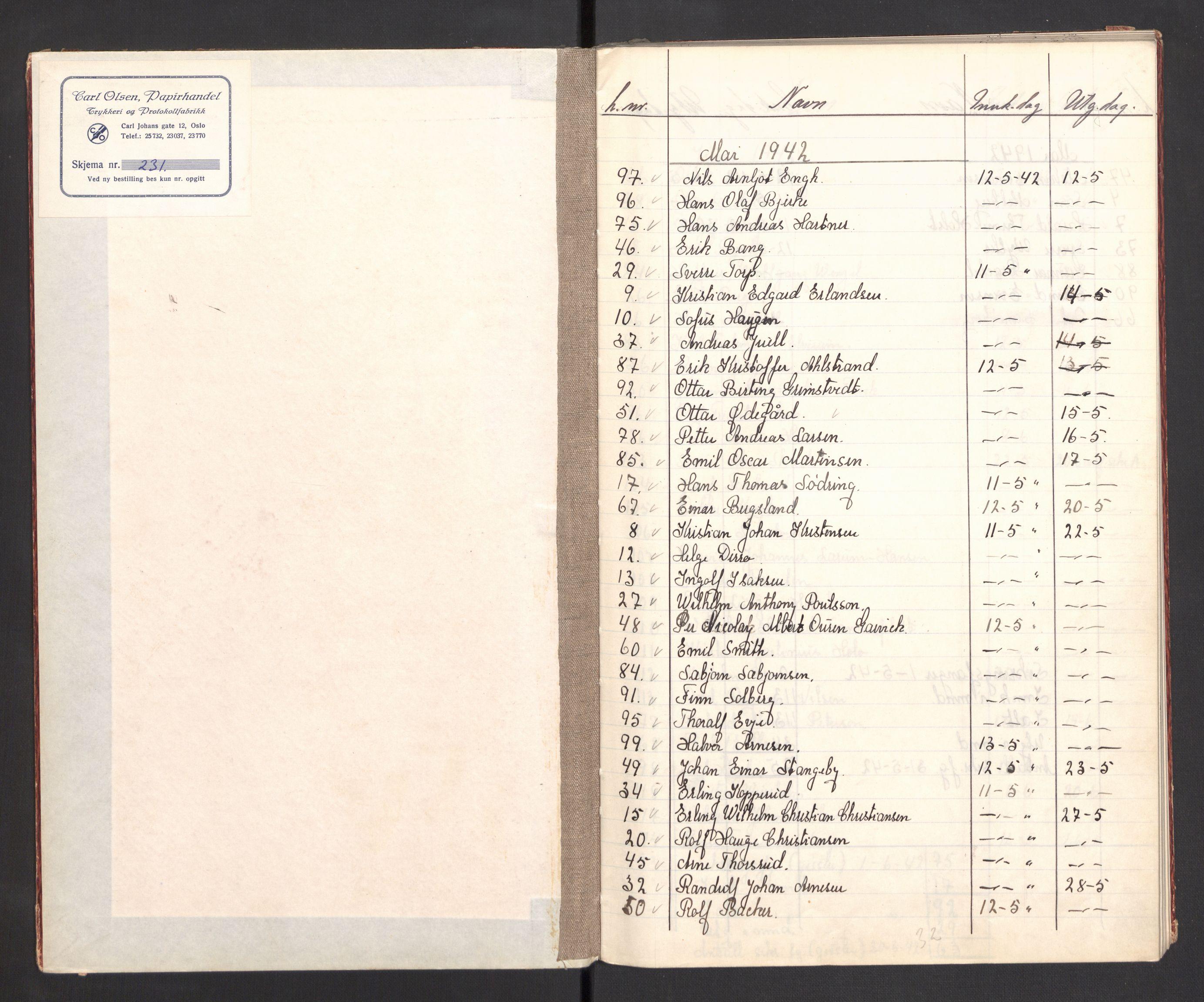 RA, Statspolitiet - Hovedkontoret / Osloavdelingen, C/Cl/L0013: Løslatelsesbok sikringsfanger B (jøder), 1942-1943
