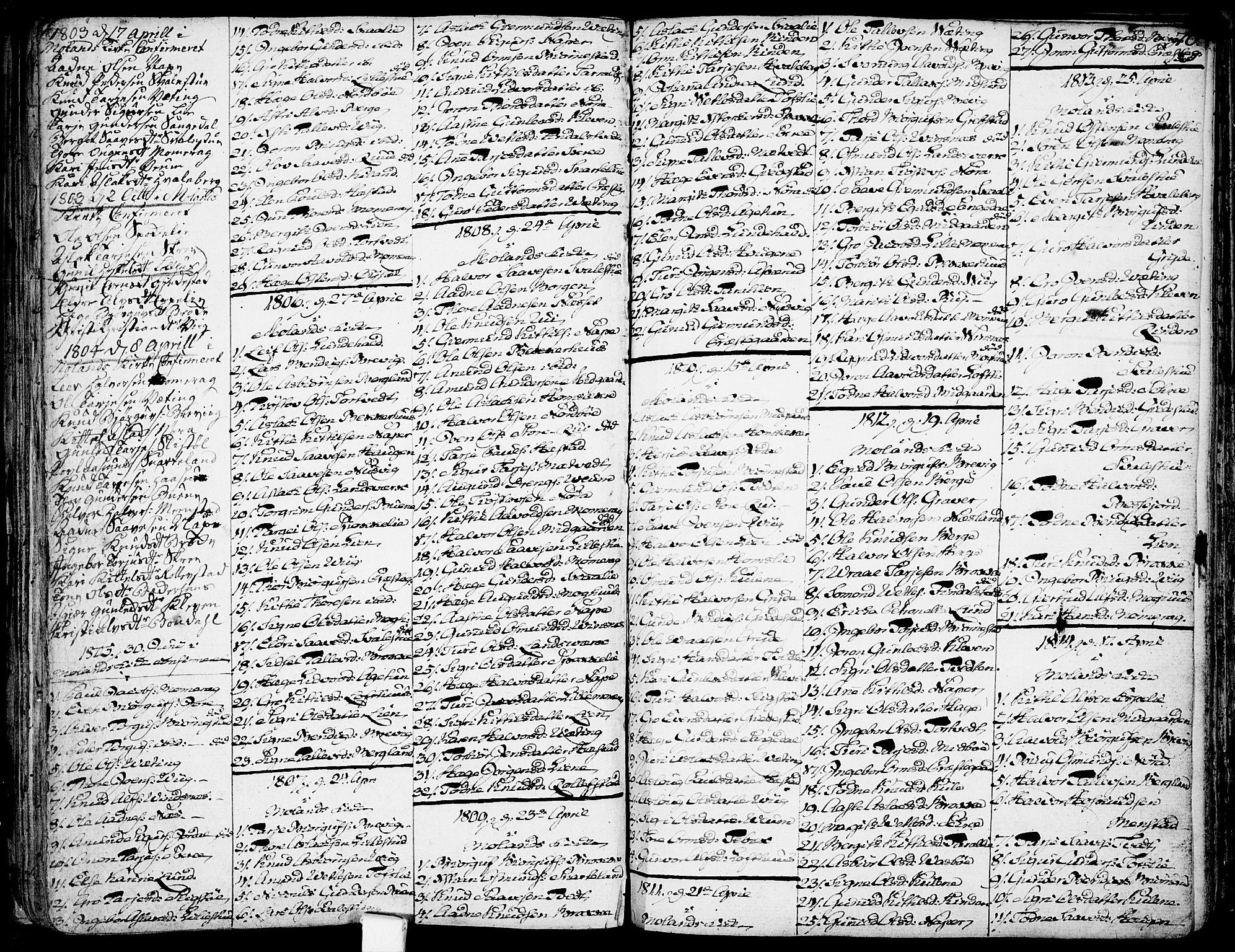 SAKO, Fyresdal kirkebøker, F/Fa/L0002: Ministerialbok nr. I 2, 1769-1814, s. 70