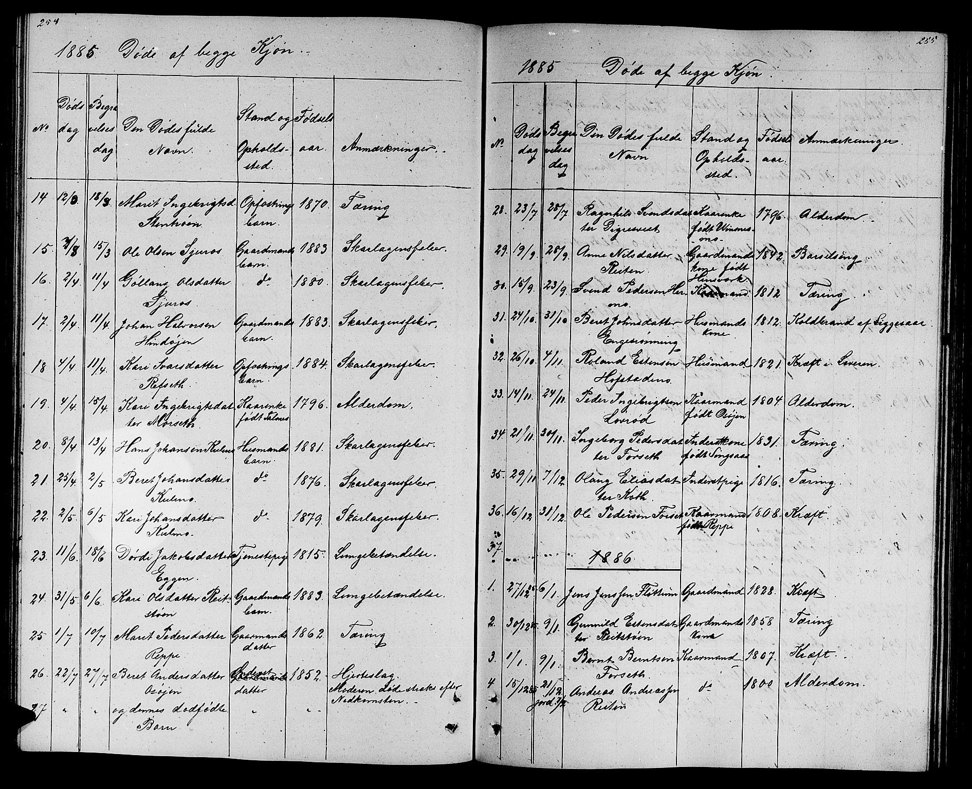 SAT, Ministerialprotokoller, klokkerbøker og fødselsregistre - Sør-Trøndelag, 688/L1027: Klokkerbok nr. 688C02, 1861-1889, s. 254-255