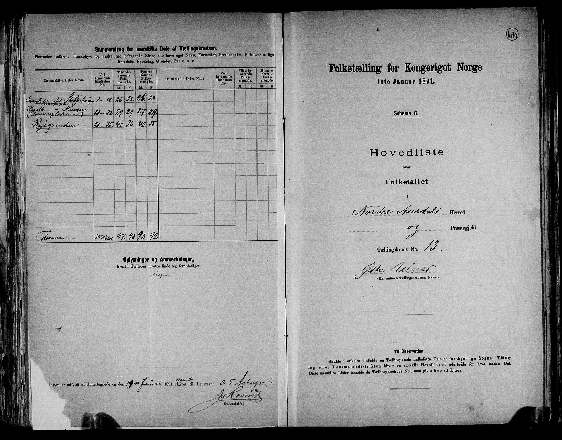RA, Folketelling 1891 for 0542 Nord-Aurdal herred, 1891, s. 35