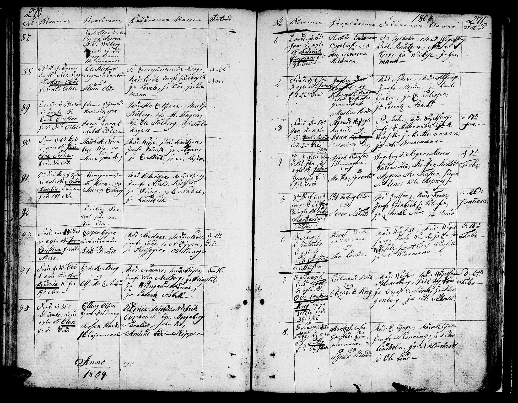 SAT, Ministerialprotokoller, klokkerbøker og fødselsregistre - Sør-Trøndelag, 602/L0104: Ministerialbok nr. 602A02, 1774-1814, s. 270-271