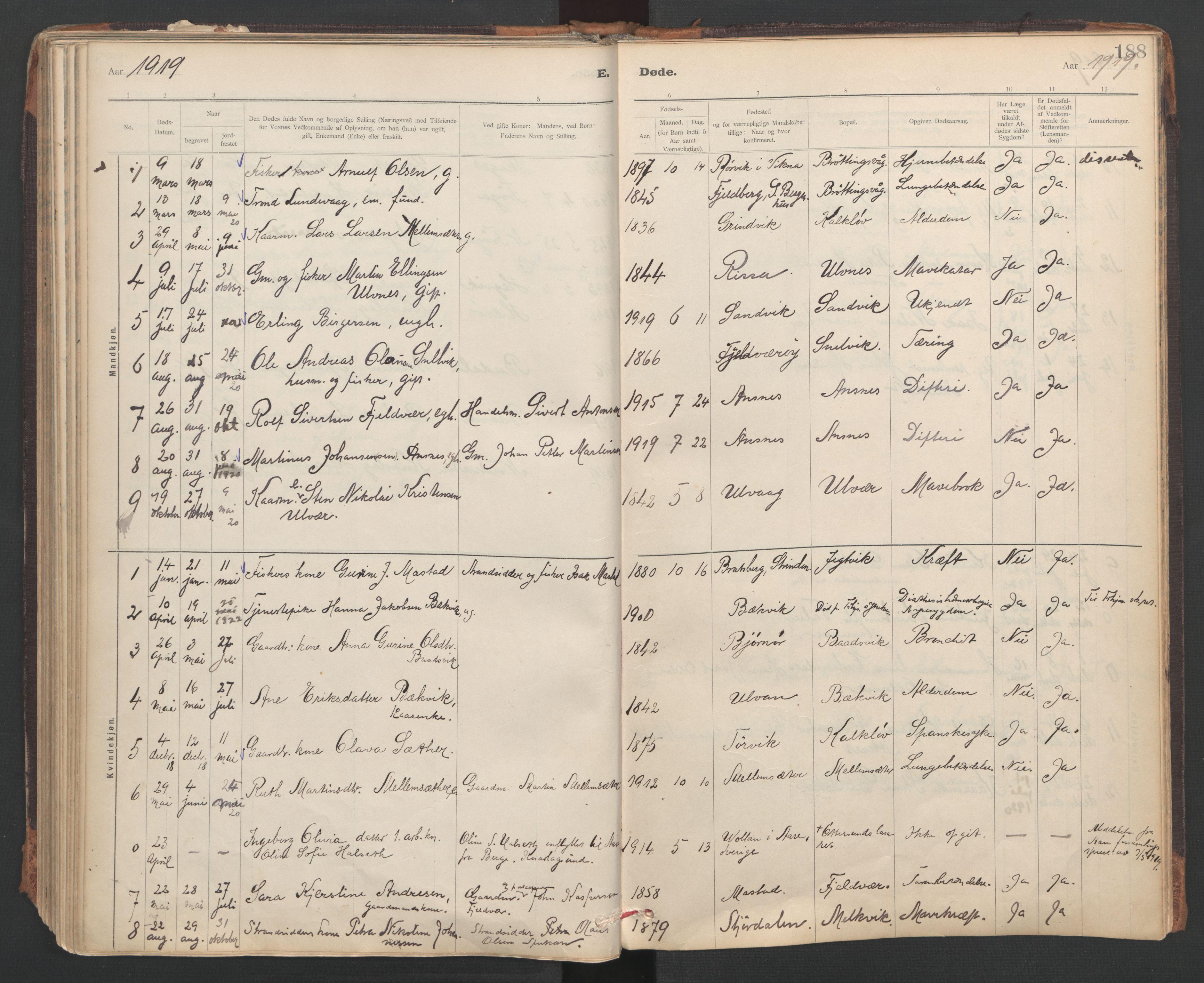 SAT, Ministerialprotokoller, klokkerbøker og fødselsregistre - Sør-Trøndelag, 637/L0559: Ministerialbok nr. 637A02, 1899-1923, s. 188