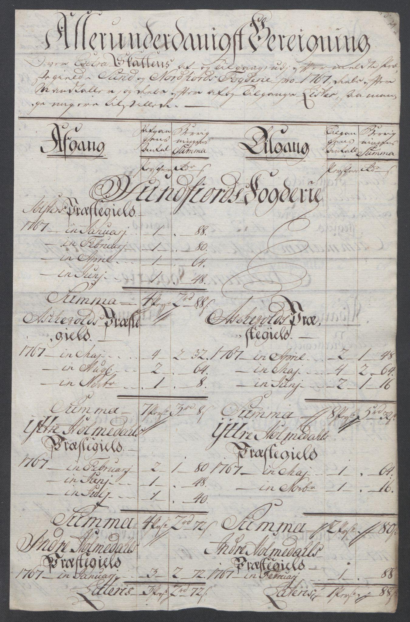 RA, Rentekammeret inntil 1814, Reviderte regnskaper, Fogderegnskap, R53/L3550: Ekstraskatten Sunn- og Nordfjord, 1762-1771, s. 191