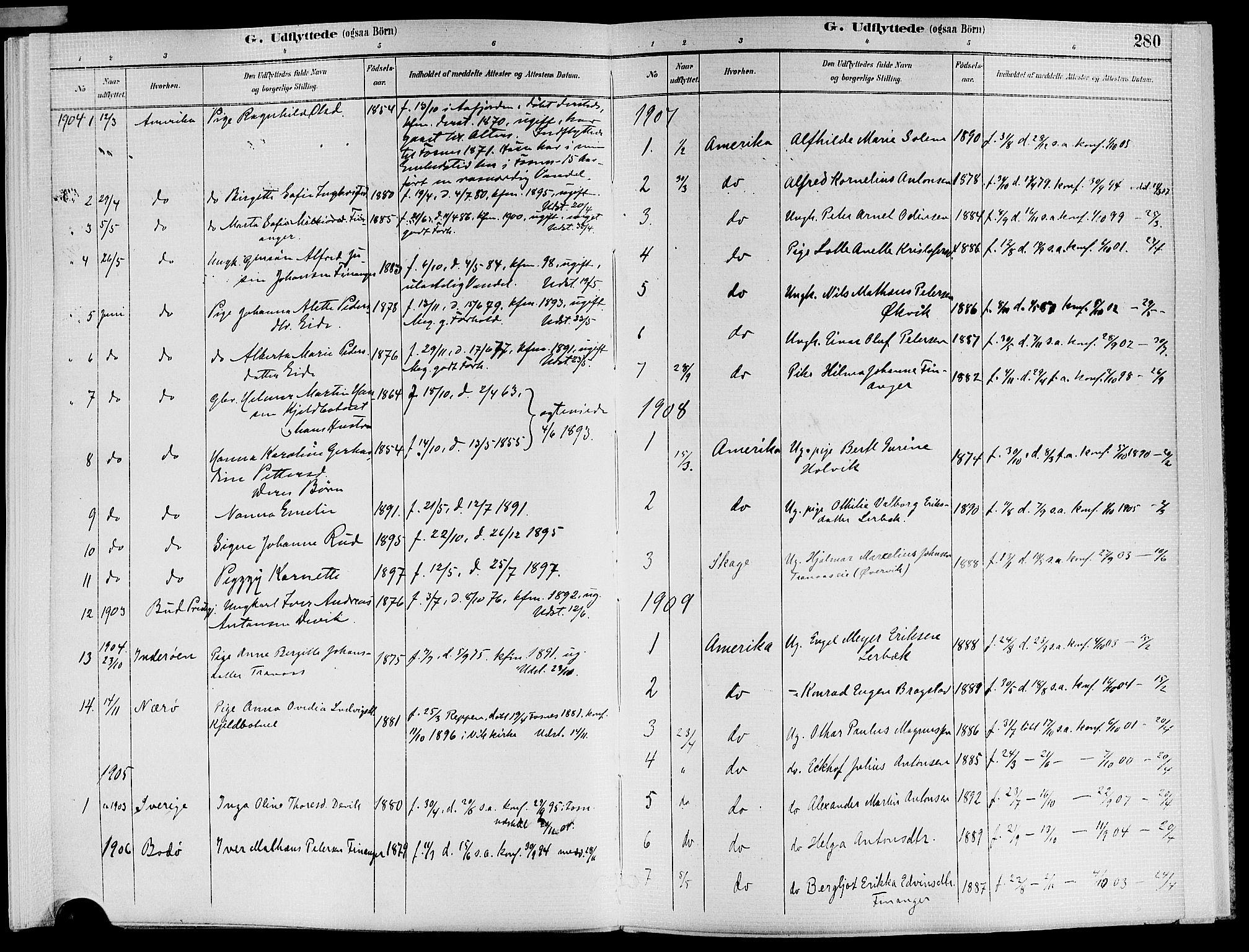 SAT, Ministerialprotokoller, klokkerbøker og fødselsregistre - Nord-Trøndelag, 773/L0617: Ministerialbok nr. 773A08, 1887-1910, s. 280