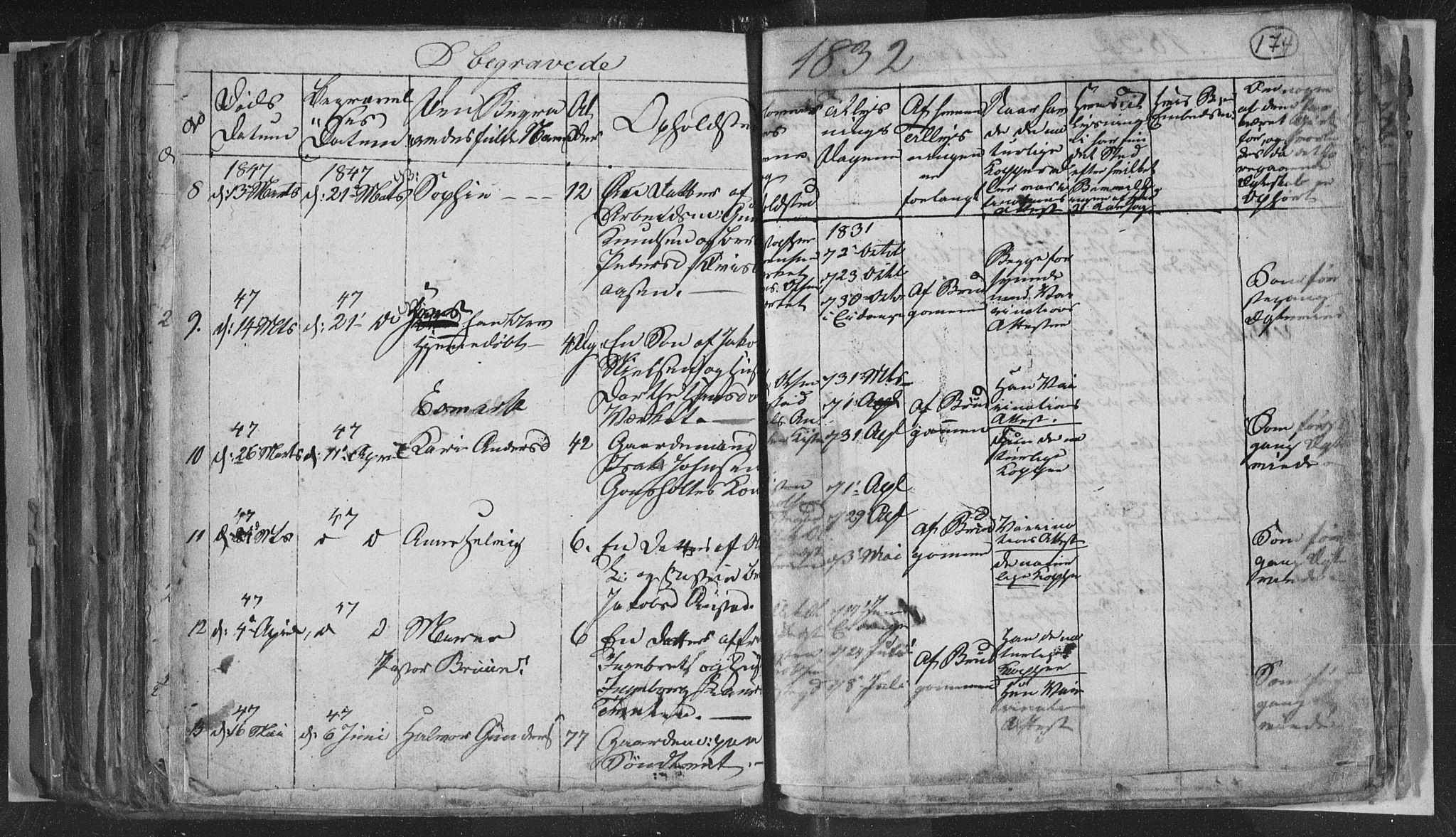 SAKO, Siljan kirkebøker, G/Ga/L0001: Klokkerbok nr. 1, 1827-1847, s. 174