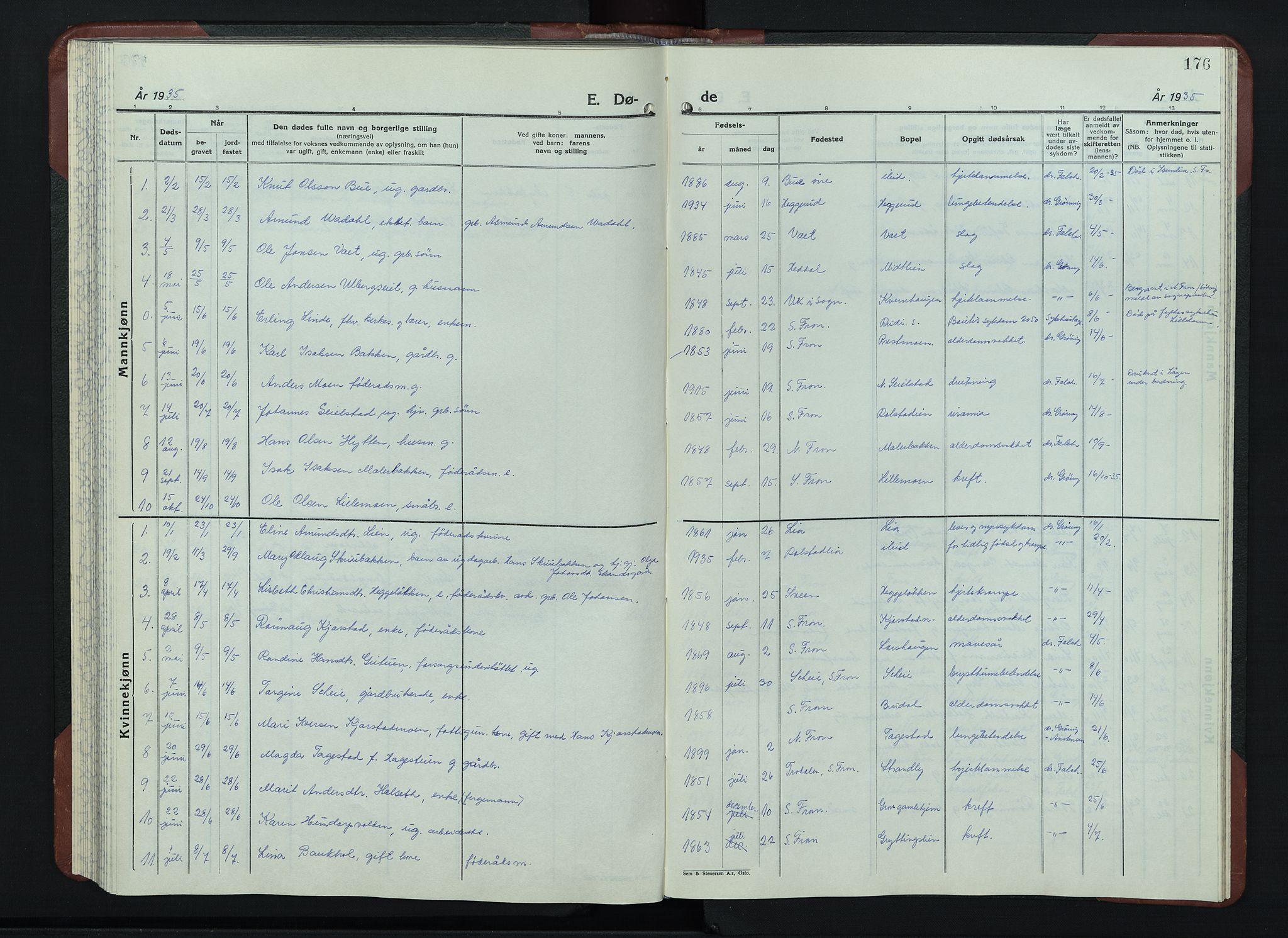 SAH, Sør-Fron prestekontor, H/Ha/Hab/L0006: Klokkerbok nr. 6, 1933-1948, s. 176