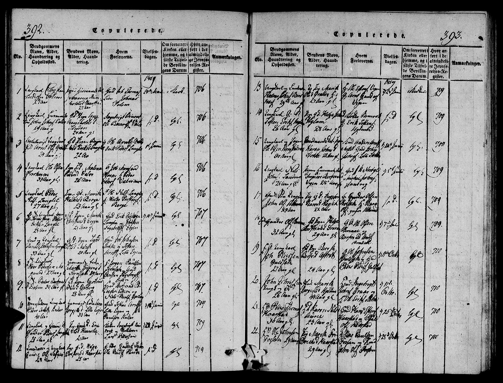 SAT, Ministerialprotokoller, klokkerbøker og fødselsregistre - Sør-Trøndelag, 695/L1141: Ministerialbok nr. 695A04 /1, 1816-1824, s. 392-393
