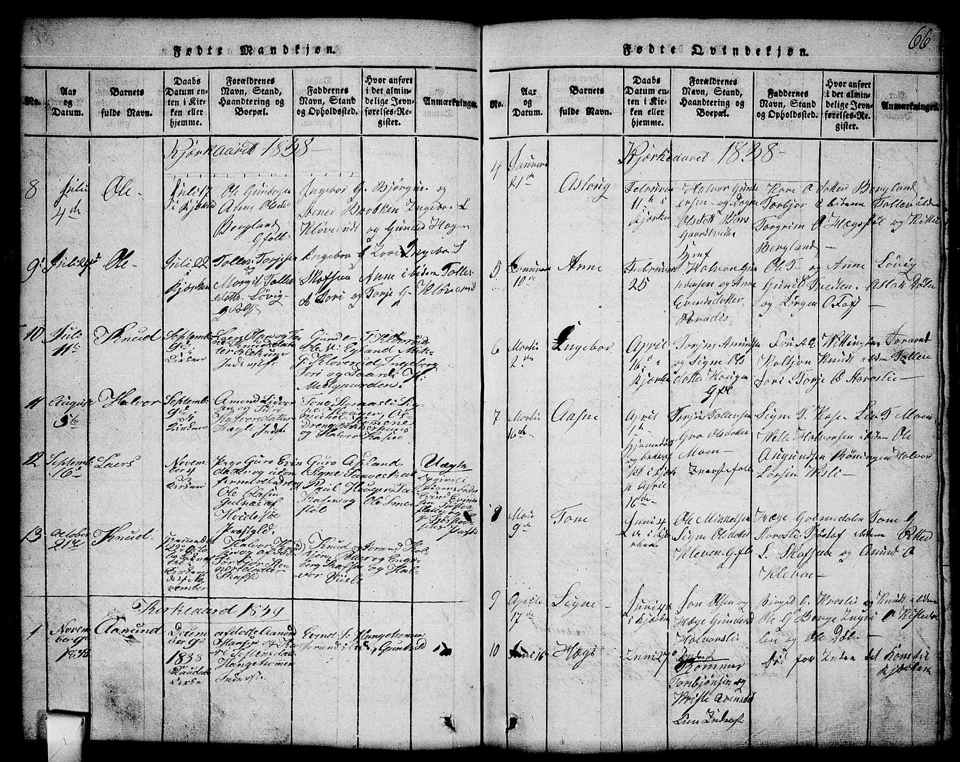 SAKO, Mo kirkebøker, G/Gb/L0001: Klokkerbok nr. II 1, 1814-1843, s. 66