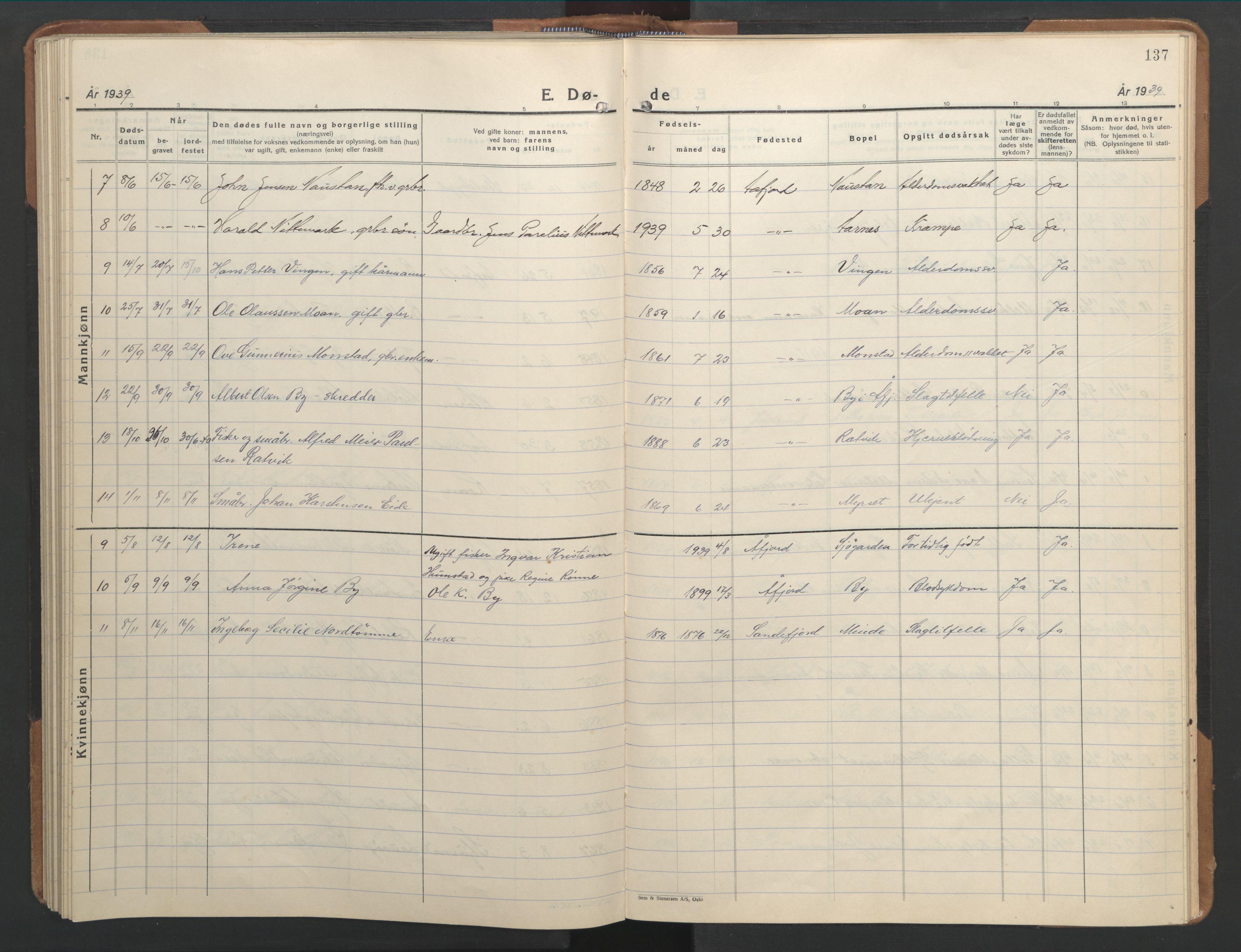 SAT, Ministerialprotokoller, klokkerbøker og fødselsregistre - Sør-Trøndelag, 655/L0690: Klokkerbok nr. 655C06, 1937-1950, s. 137