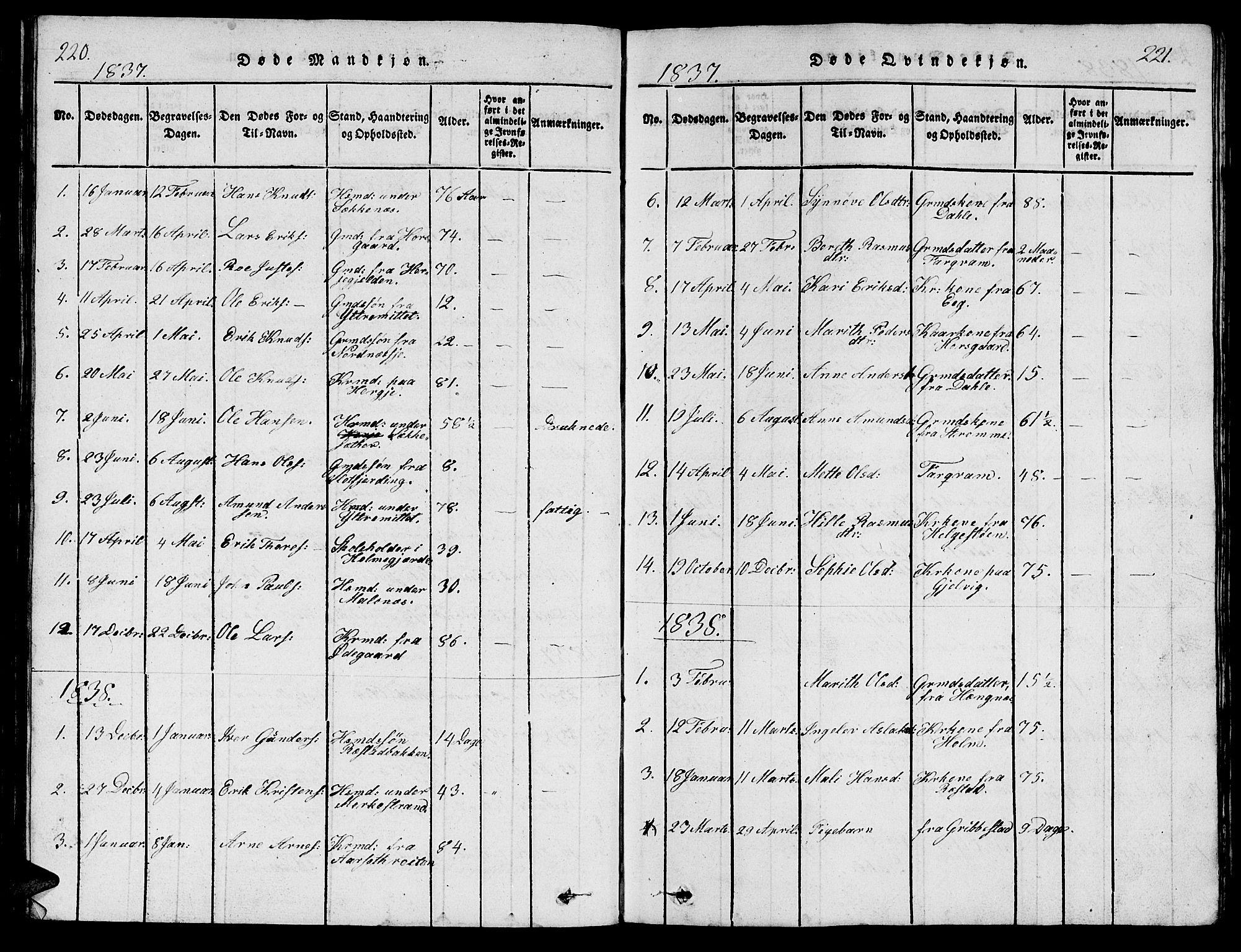 SAT, Ministerialprotokoller, klokkerbøker og fødselsregistre - Møre og Romsdal, 547/L0610: Klokkerbok nr. 547C01, 1818-1839, s. 220-221