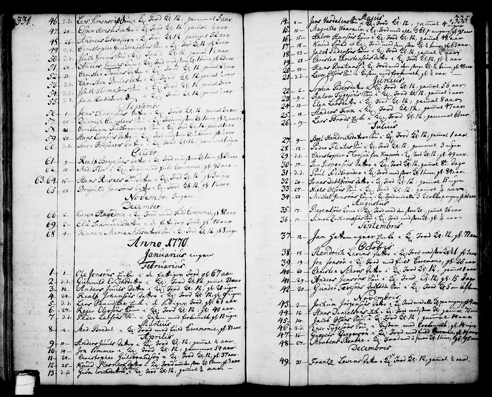 SAKO, Skien kirkebøker, F/Fa/L0003: Ministerialbok nr. 3, 1755-1791, s. 334-335