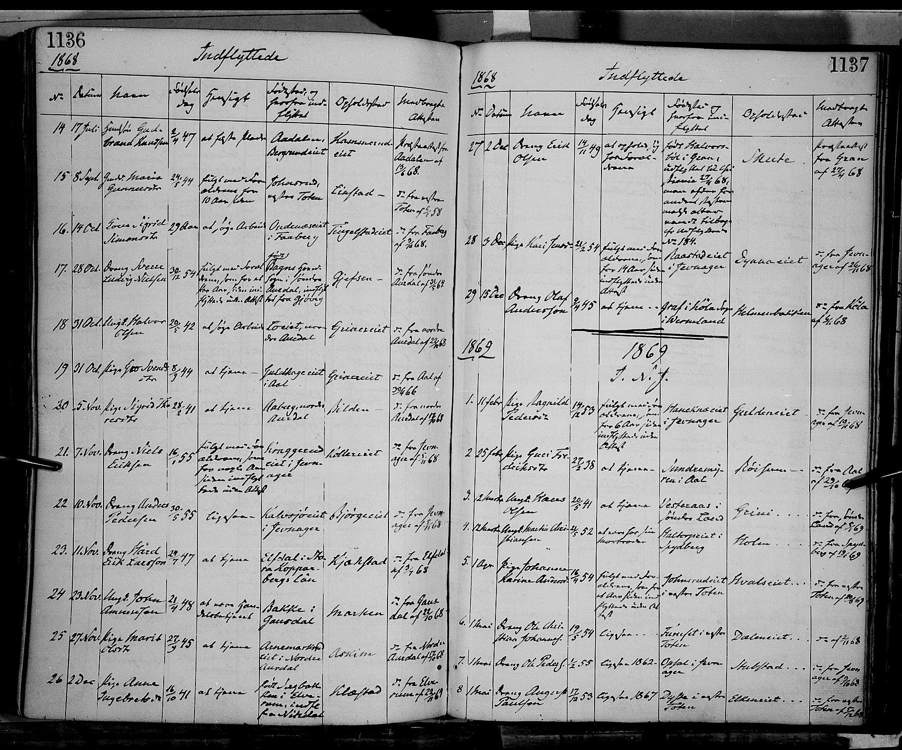 SAH, Gran prestekontor, Ministerialbok nr. 12, 1856-1874, s. 1136-1137