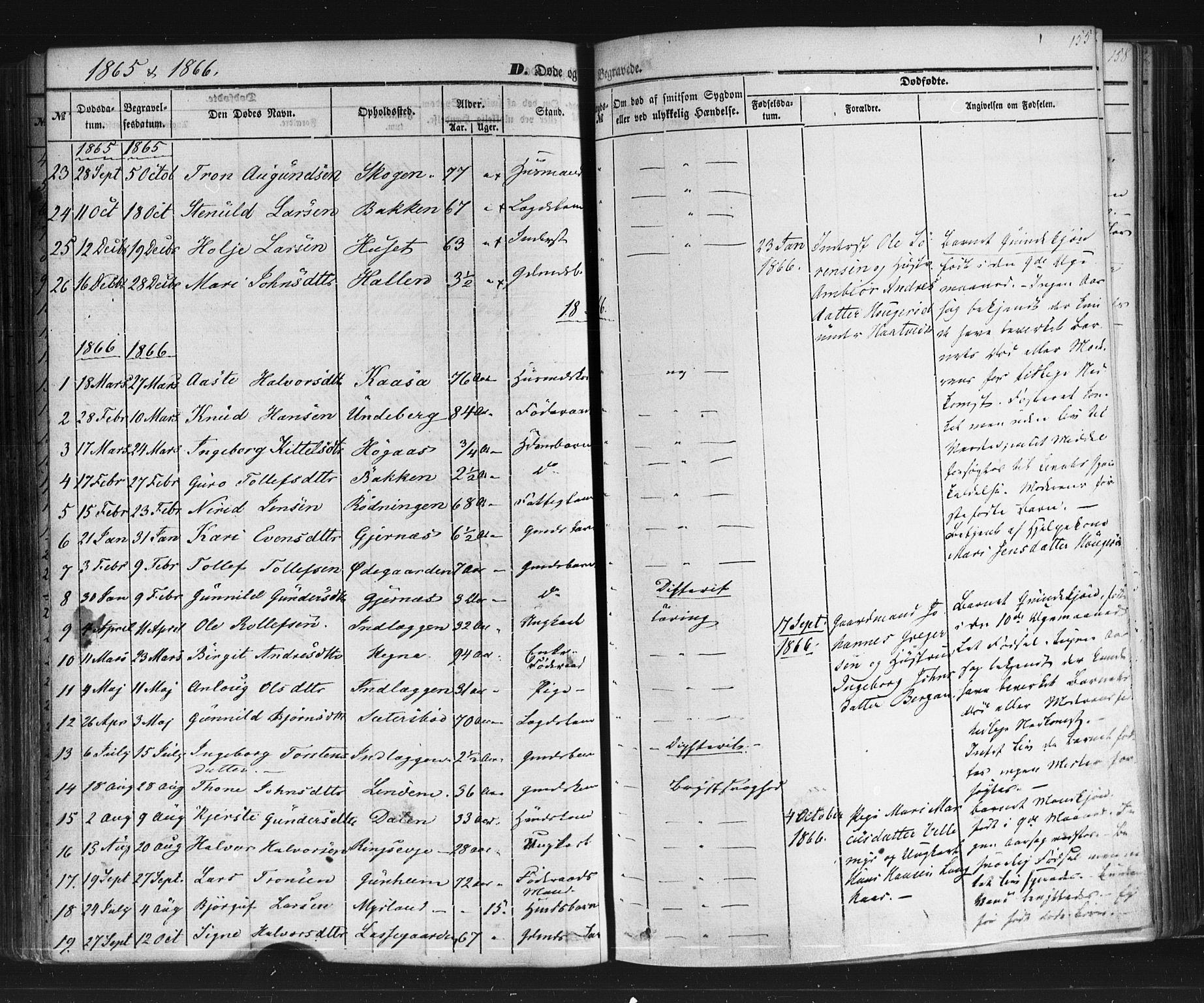SAKO, Sauherad kirkebøker, F/Fb/L0001: Ministerialbok nr. II 1, 1851-1877, s. 155