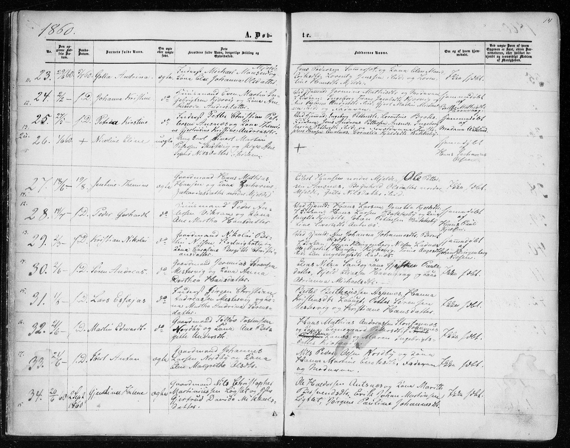 SATØ, Balsfjord sokneprestembete, G/Ga/L0001kirke: Ministerialbok nr. 1, 1858-1870, s. 14