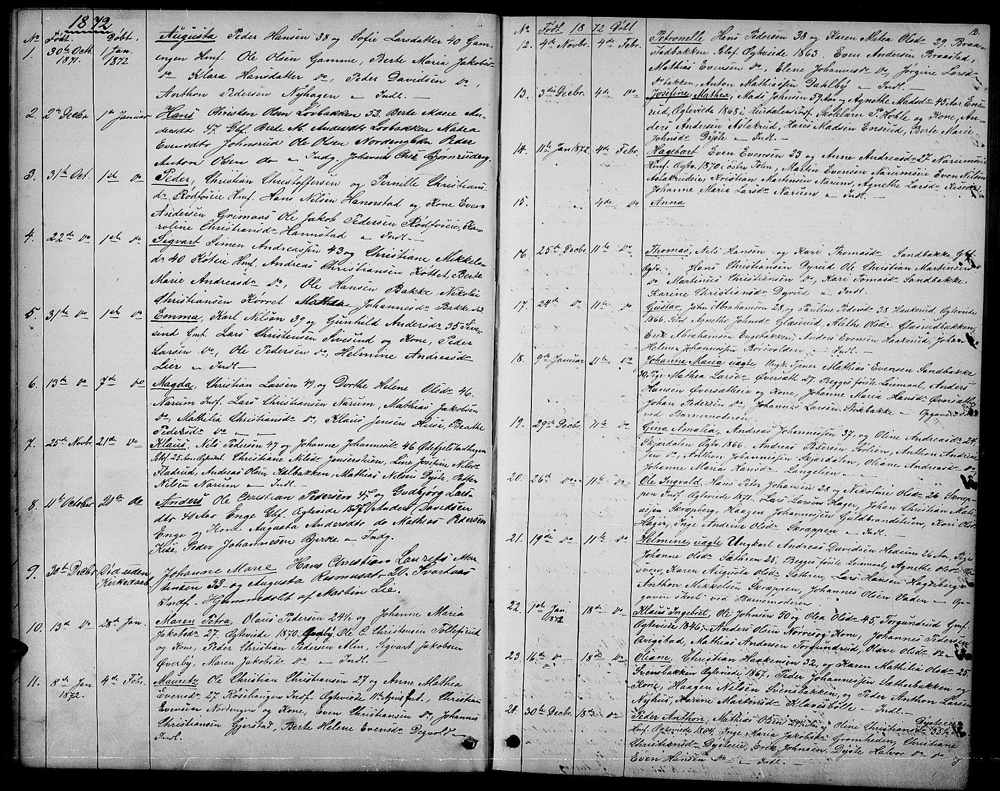 SAH, Vestre Toten prestekontor, Klokkerbok nr. 6, 1870-1887, s. 12