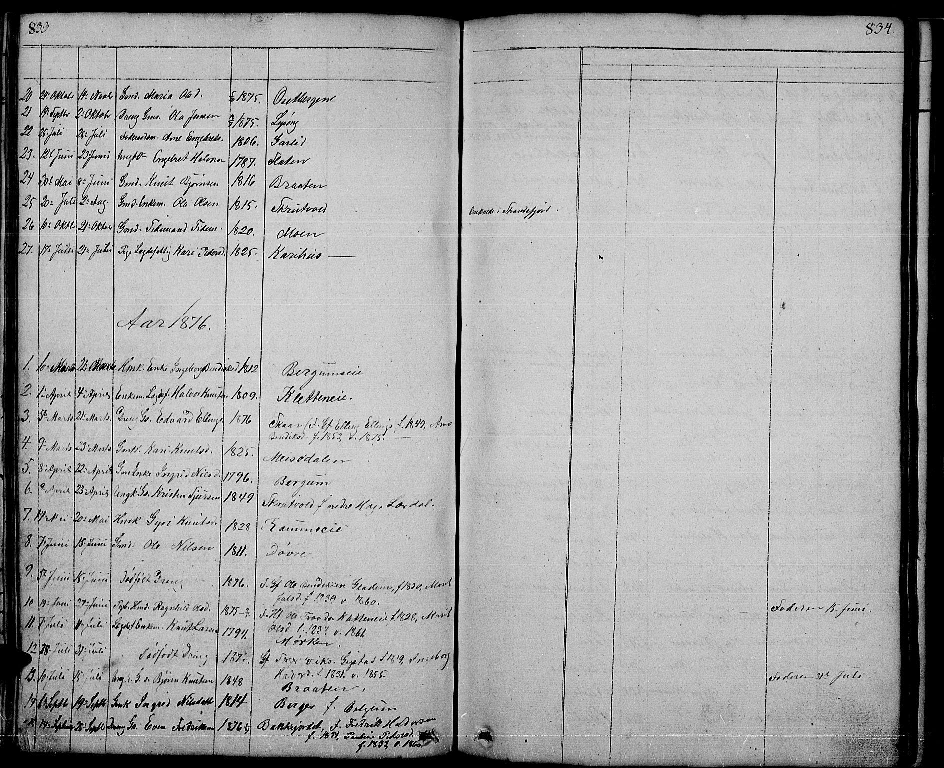 SAH, Nord-Aurdal prestekontor, Klokkerbok nr. 1, 1834-1887, s. 833-834