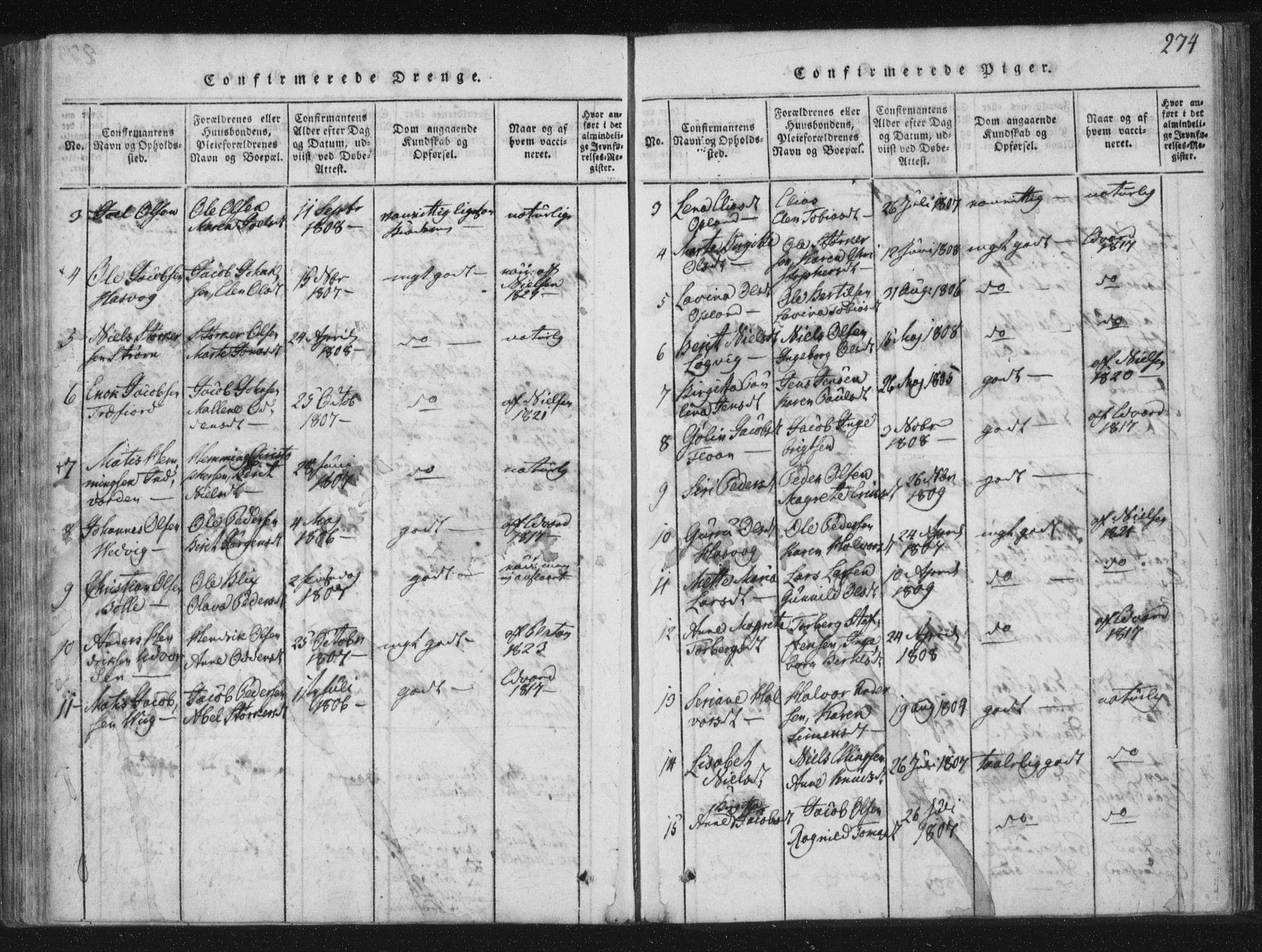 SAT, Ministerialprotokoller, klokkerbøker og fødselsregistre - Nord-Trøndelag, 773/L0609: Ministerialbok nr. 773A03 /3, 1815-1830, s. 274