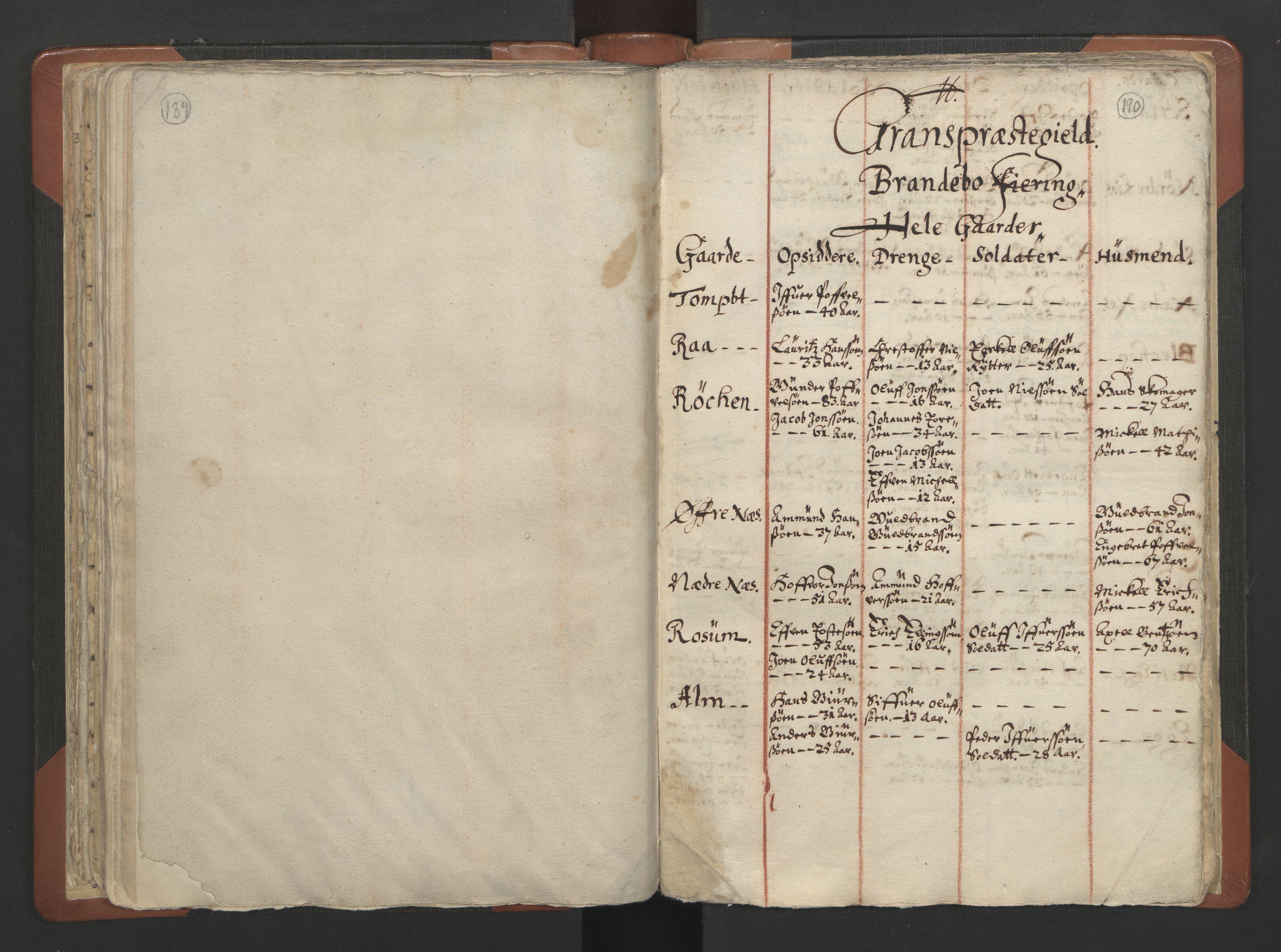 RA, Sogneprestenes manntall 1664-1666, nr. 7: Hadeland prosti, 1664-1666, s. 189-190