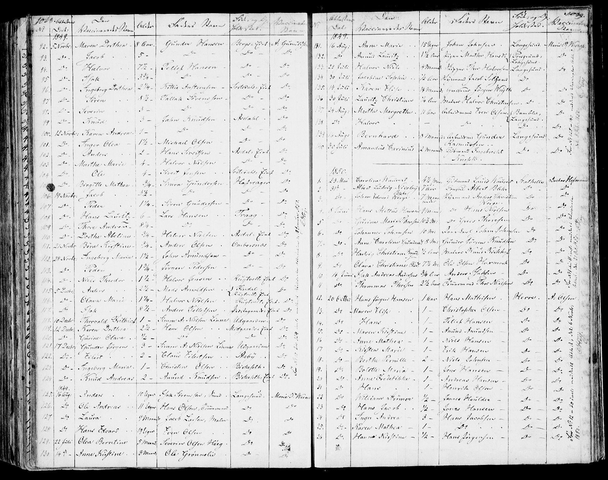 SAKO, Bamble kirkebøker, F/Fa/L0004: Ministerialbok nr. I 4, 1834-1853, s. 1038-1039