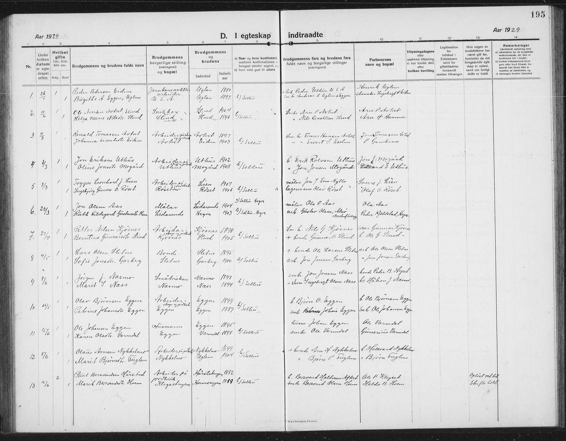 SAT, Ministerialprotokoller, klokkerbøker og fødselsregistre - Sør-Trøndelag, 695/L1158: Klokkerbok nr. 695C09, 1913-1940, s. 195