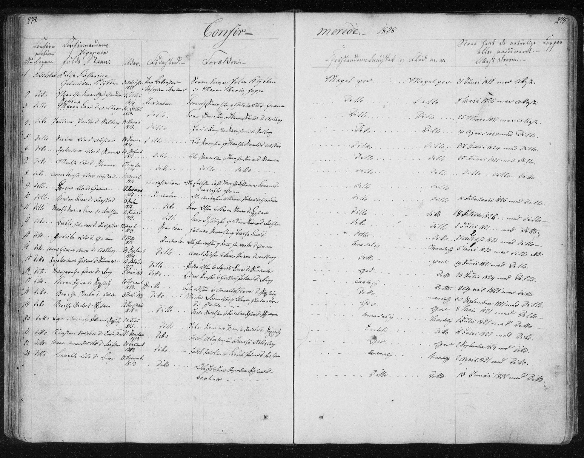 SAT, Ministerialprotokoller, klokkerbøker og fødselsregistre - Nord-Trøndelag, 730/L0276: Ministerialbok nr. 730A05, 1822-1830, s. 274-275