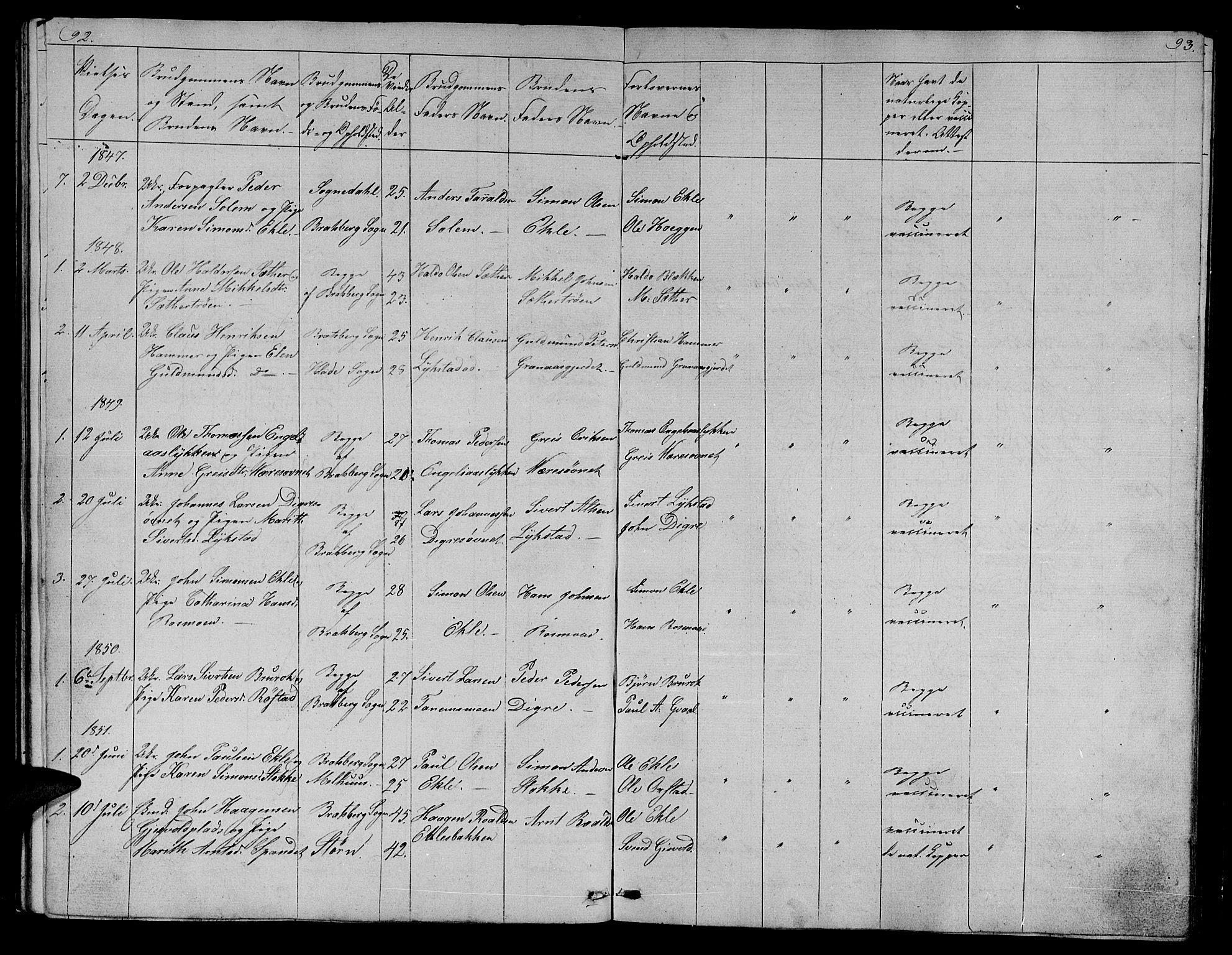 SAT, Ministerialprotokoller, klokkerbøker og fødselsregistre - Sør-Trøndelag, 608/L0339: Klokkerbok nr. 608C05, 1844-1863, s. 92-93