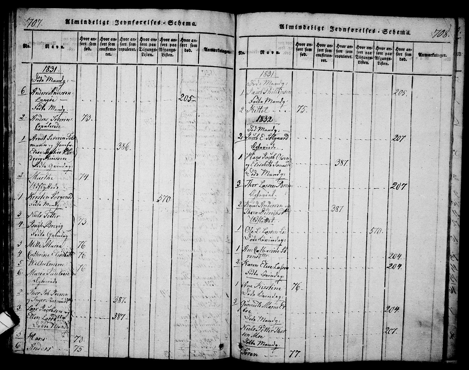 SAKO, Langesund kirkebøker, G/Ga/L0003: Klokkerbok nr. 3, 1815-1858, s. 707-708
