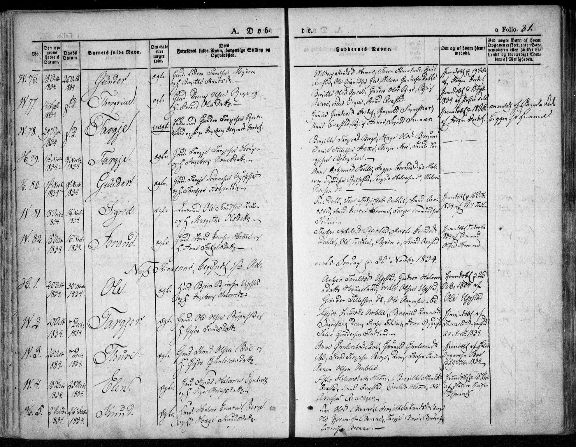 SAK, Valle sokneprestkontor, F/Fa/Fac/L0006: Ministerialbok nr. A 6, 1831-1853, s. 31