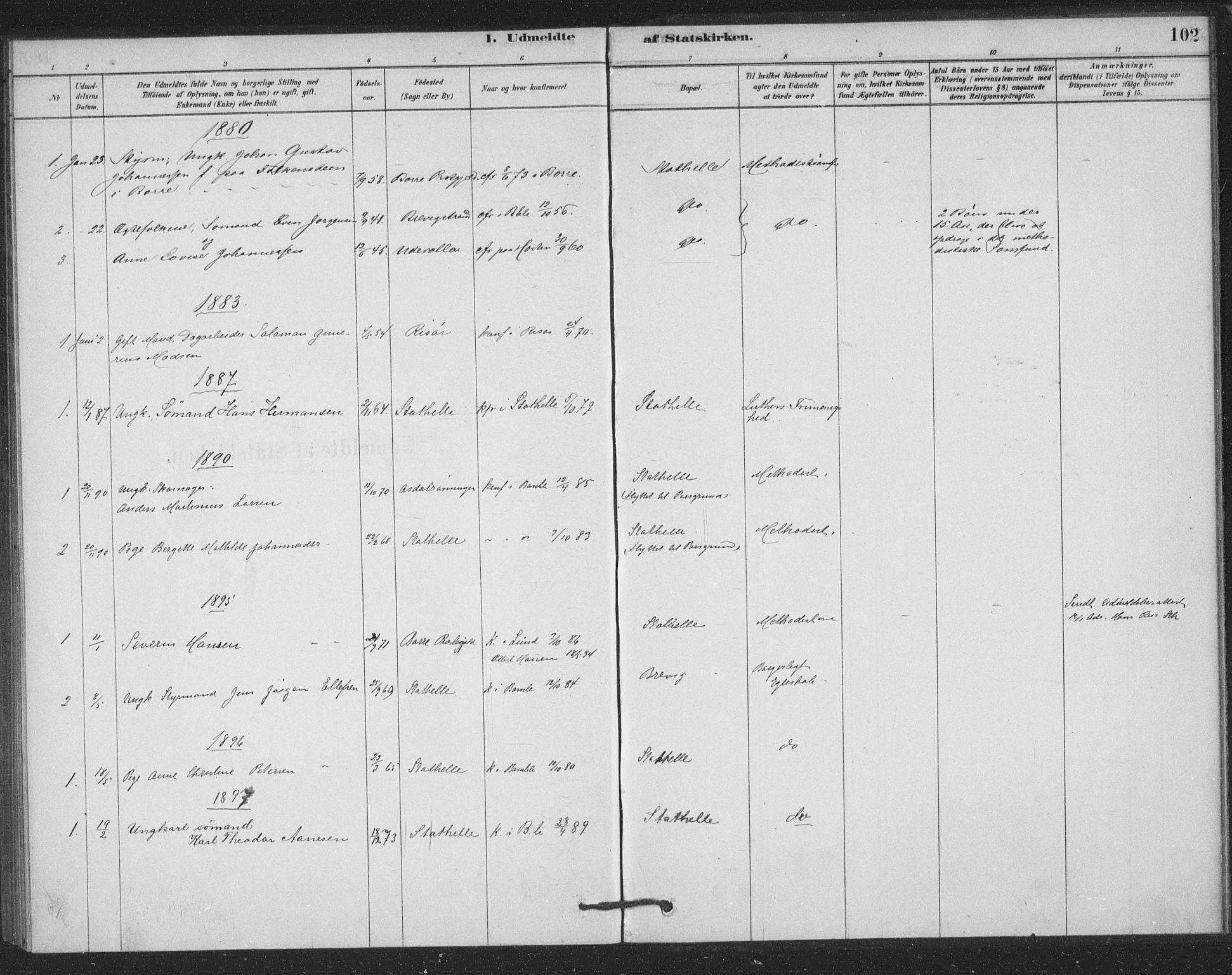 SAKO, Bamble kirkebøker, F/Fb/L0001: Ministerialbok nr. II 1, 1878-1899, s. 102