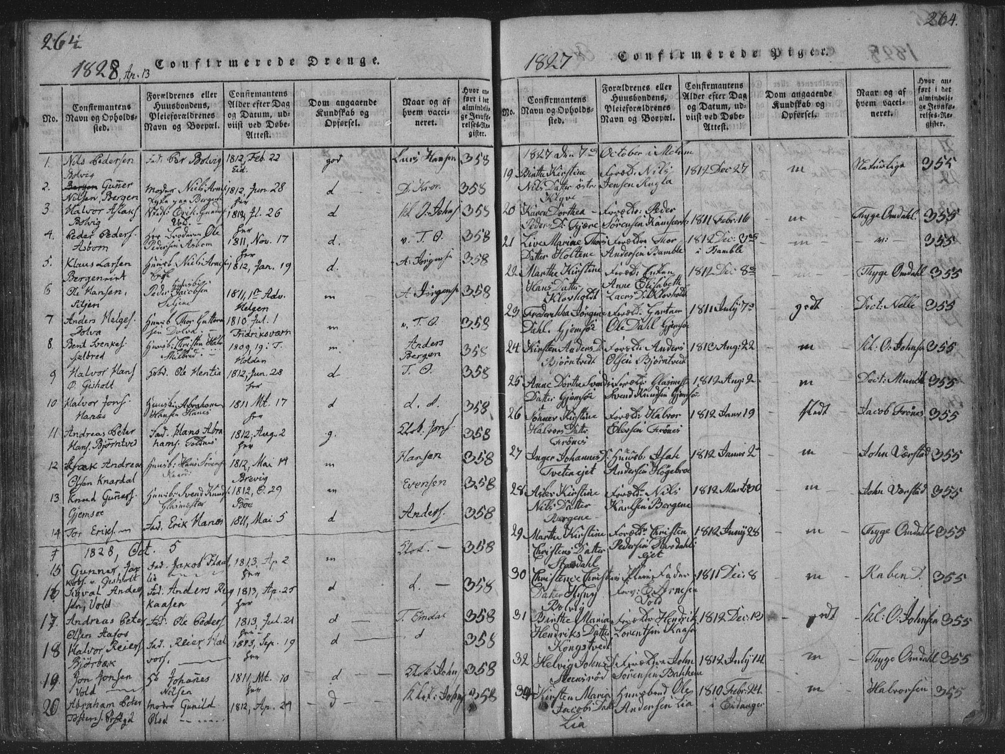 SAKO, Solum kirkebøker, F/Fa/L0004: Ministerialbok nr. I 4, 1814-1833, s. 264