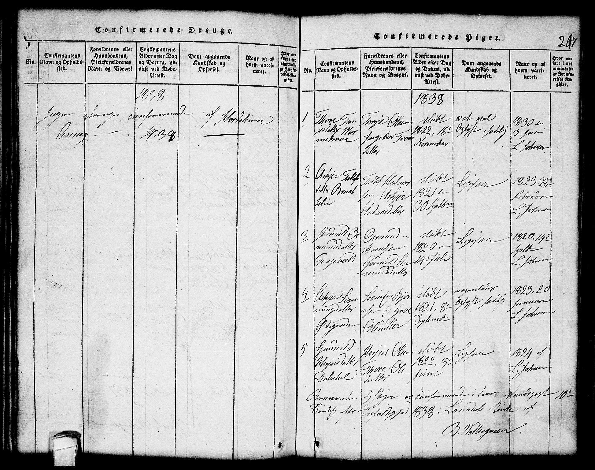 SAKO, Lårdal kirkebøker, G/Gc/L0001: Klokkerbok nr. III 1, 1815-1854, s. 267