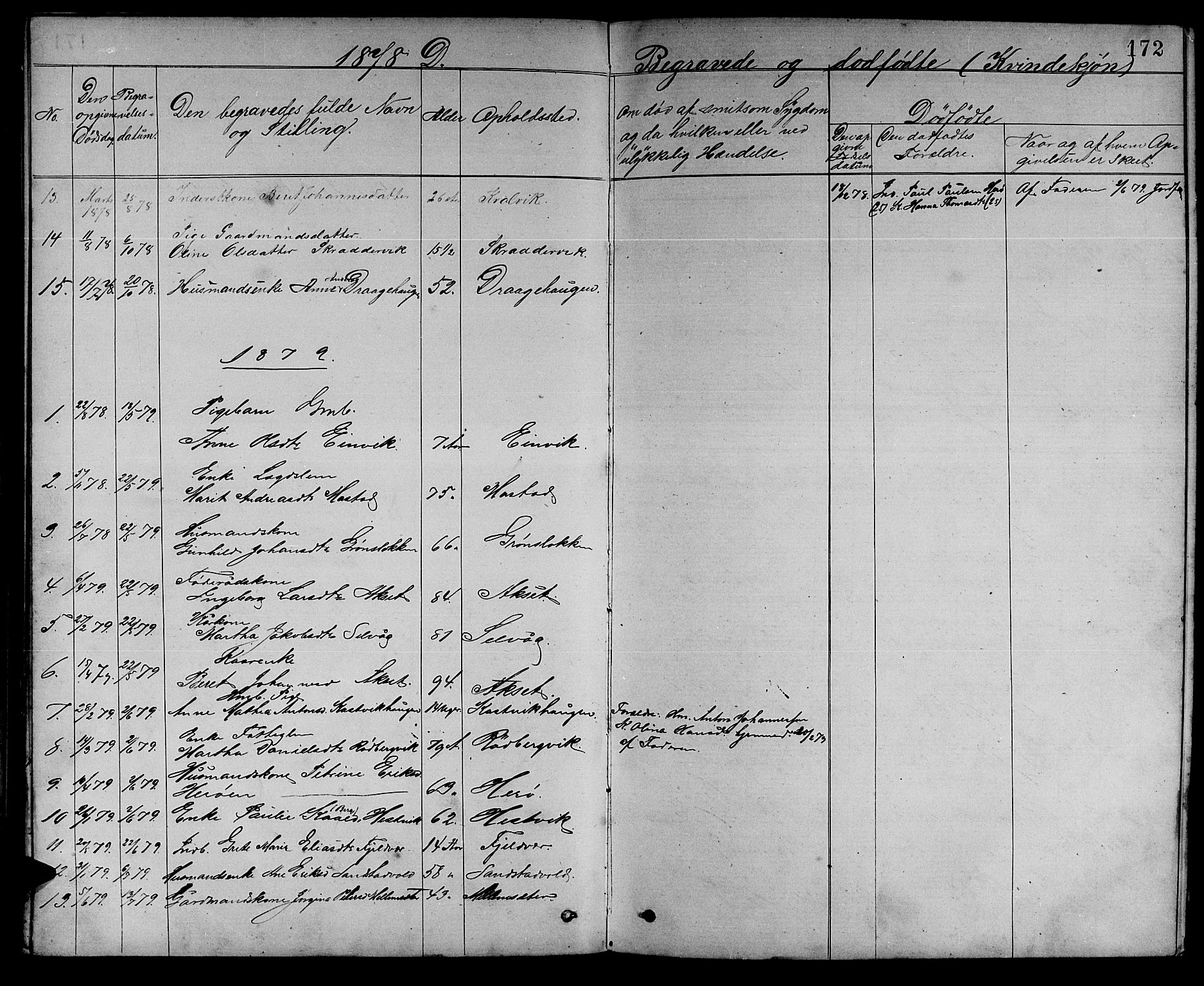 SAT, Ministerialprotokoller, klokkerbøker og fødselsregistre - Sør-Trøndelag, 637/L0561: Klokkerbok nr. 637C02, 1873-1882, s. 172
