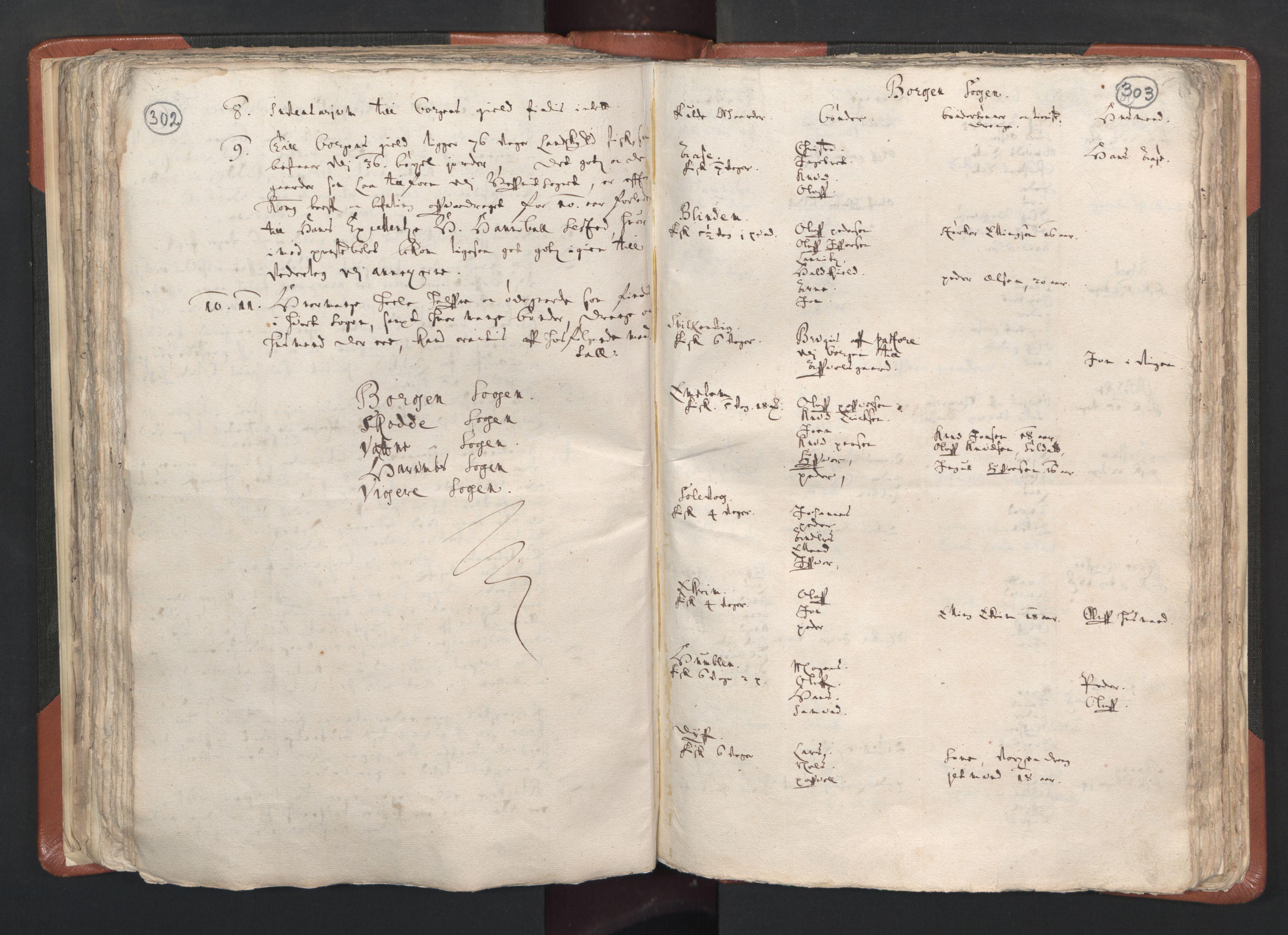 RA, Sogneprestenes manntall 1664-1666, nr. 26: Sunnmøre prosti, 1664-1666, s. 302-303