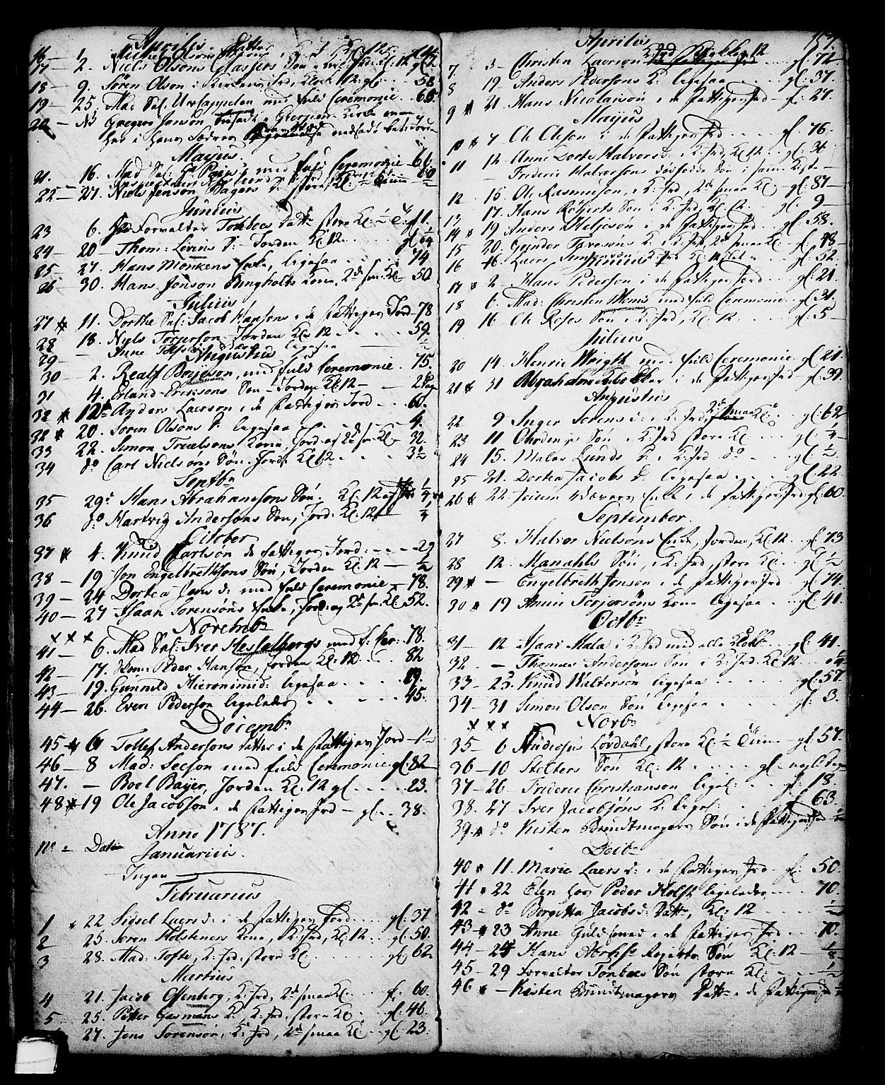 SAKO, Skien kirkebøker, G/Ga/L0001: Klokkerbok nr. 1, 1756-1791, s. 157