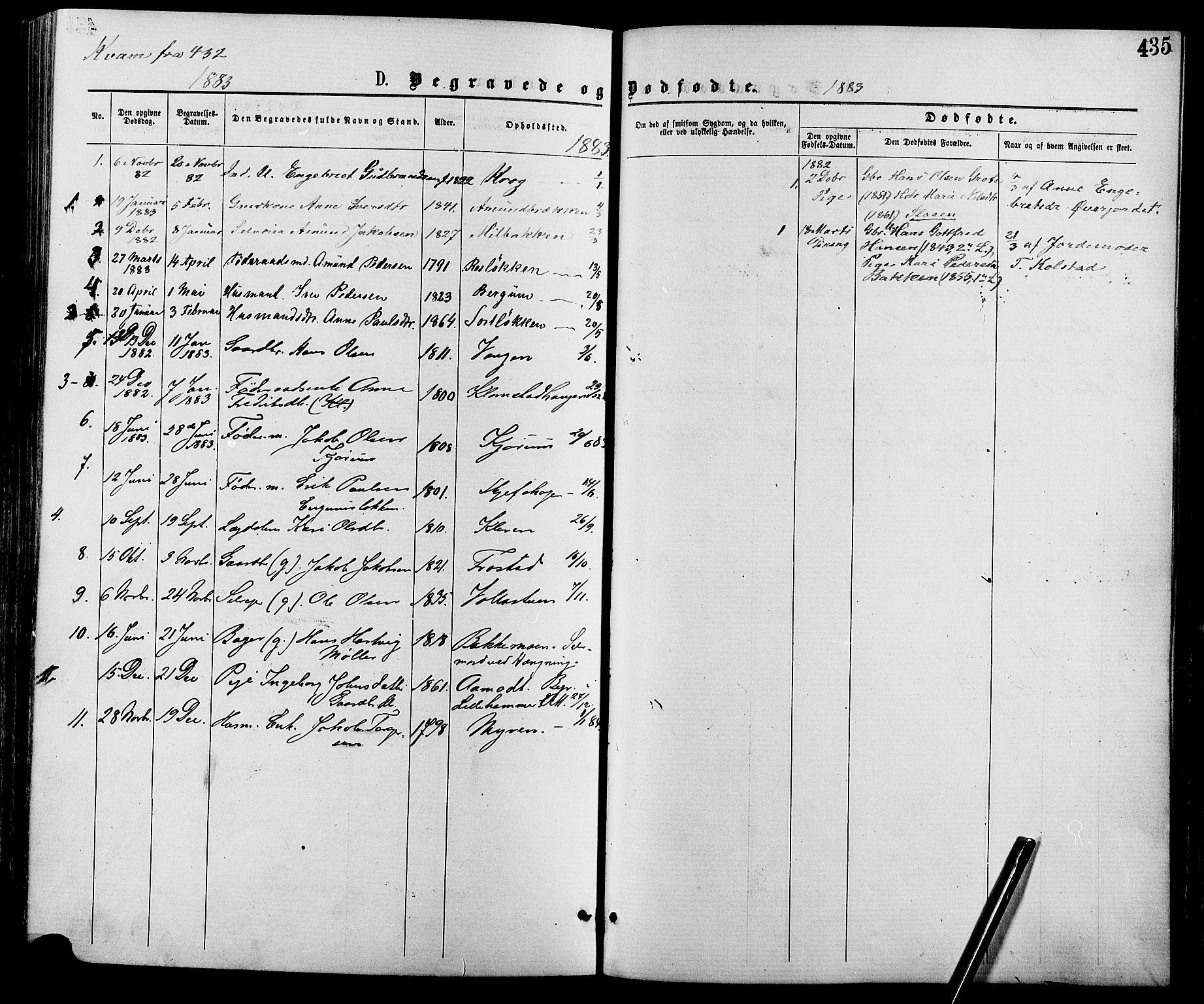 SAH, Nord-Fron prestekontor, Ministerialbok nr. 2, 1865-1883, s. 435