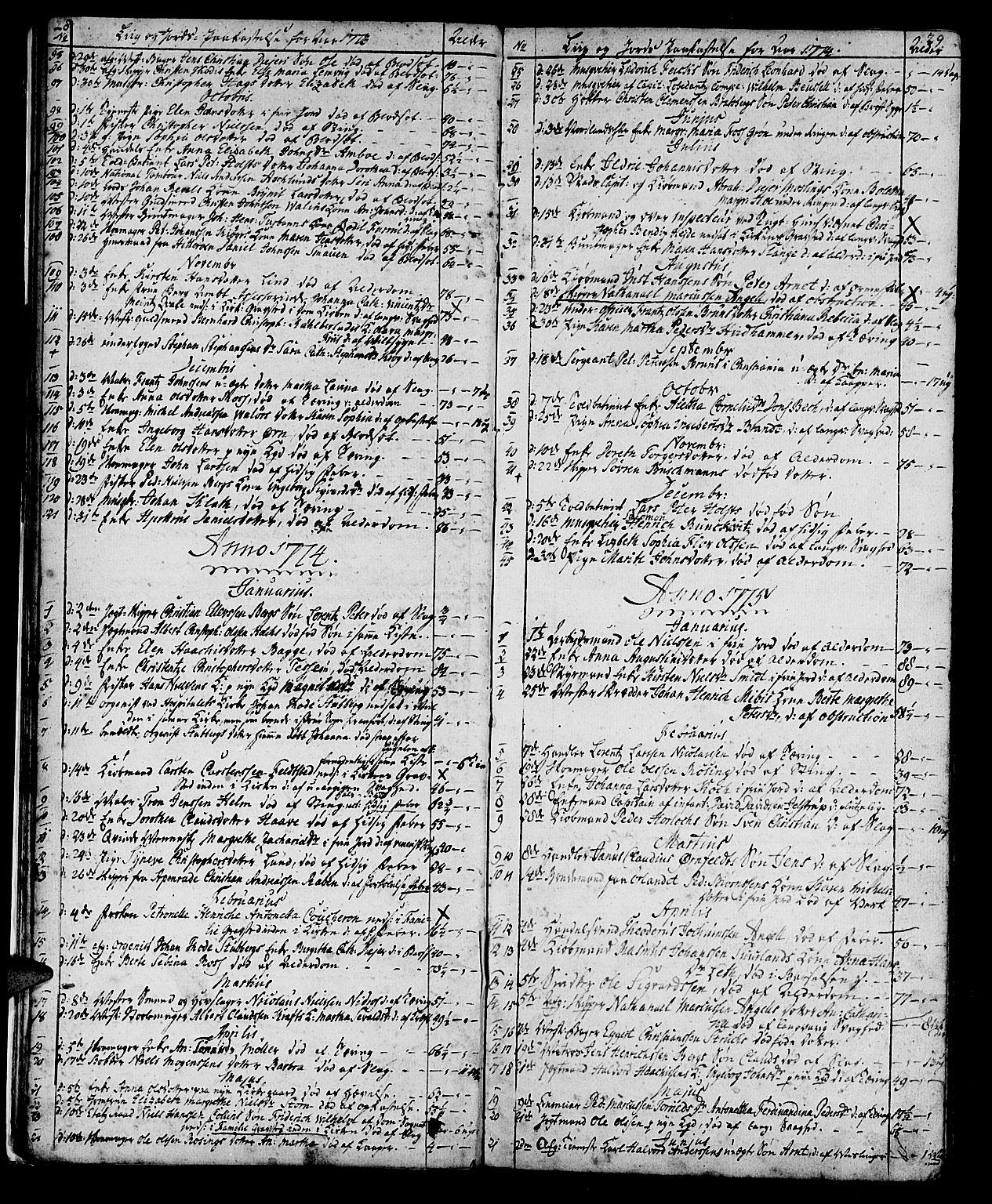 SAT, Ministerialprotokoller, klokkerbøker og fødselsregistre - Sør-Trøndelag, 602/L0134: Klokkerbok nr. 602C02, 1759-1812, s. 28-29