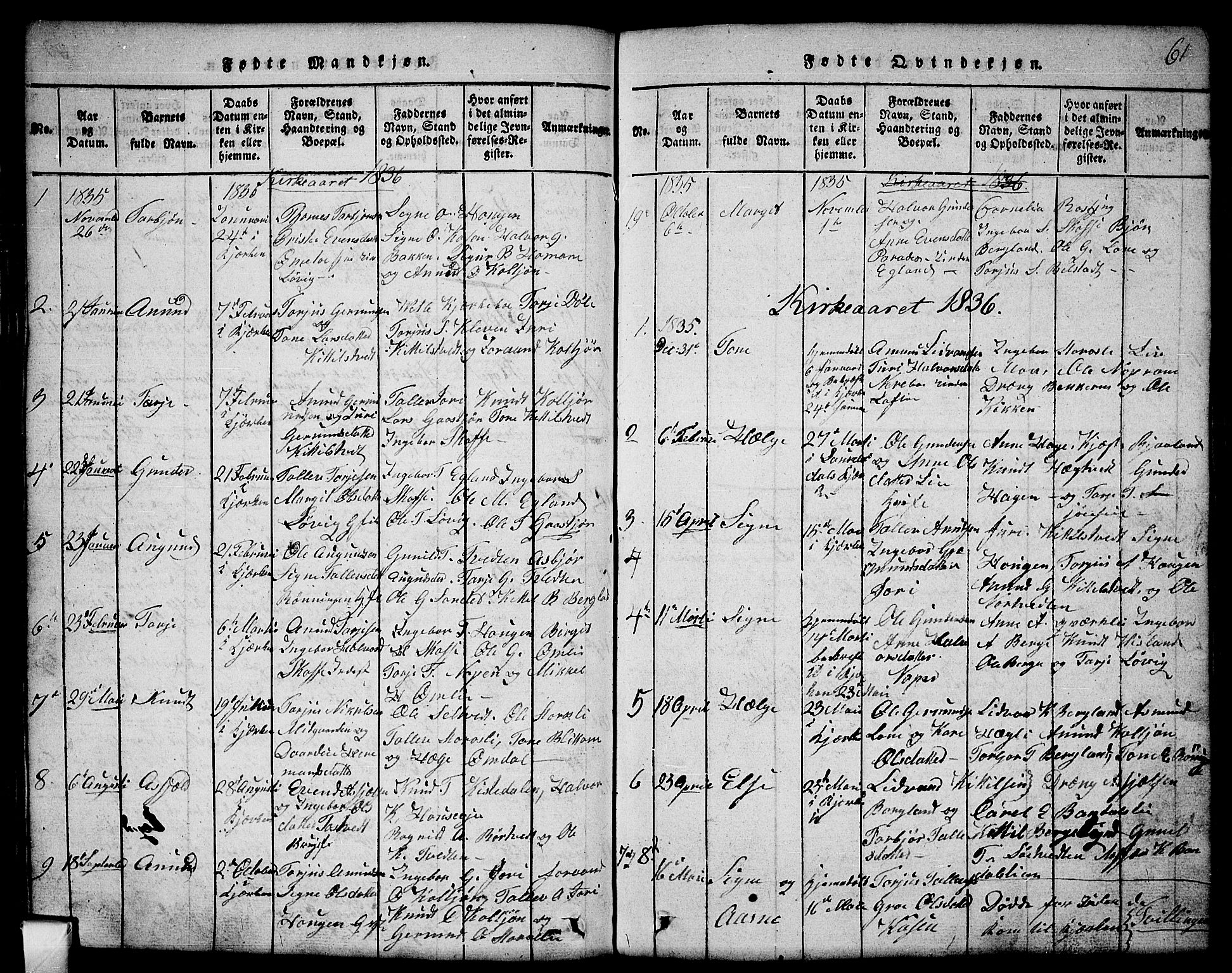 SAKO, Mo kirkebøker, G/Gb/L0001: Klokkerbok nr. II 1, 1814-1843, s. 61