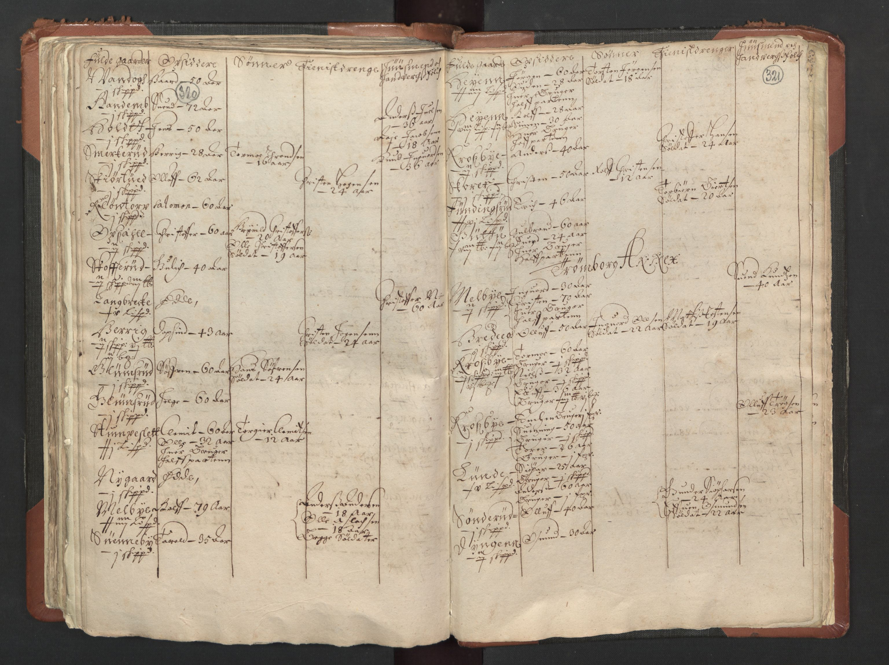 RA, Fogdenes og sorenskrivernes manntall 1664-1666, nr. 1: Fogderier (len og skipreider) i nåværende Østfold fylke, 1664, s. 320-321