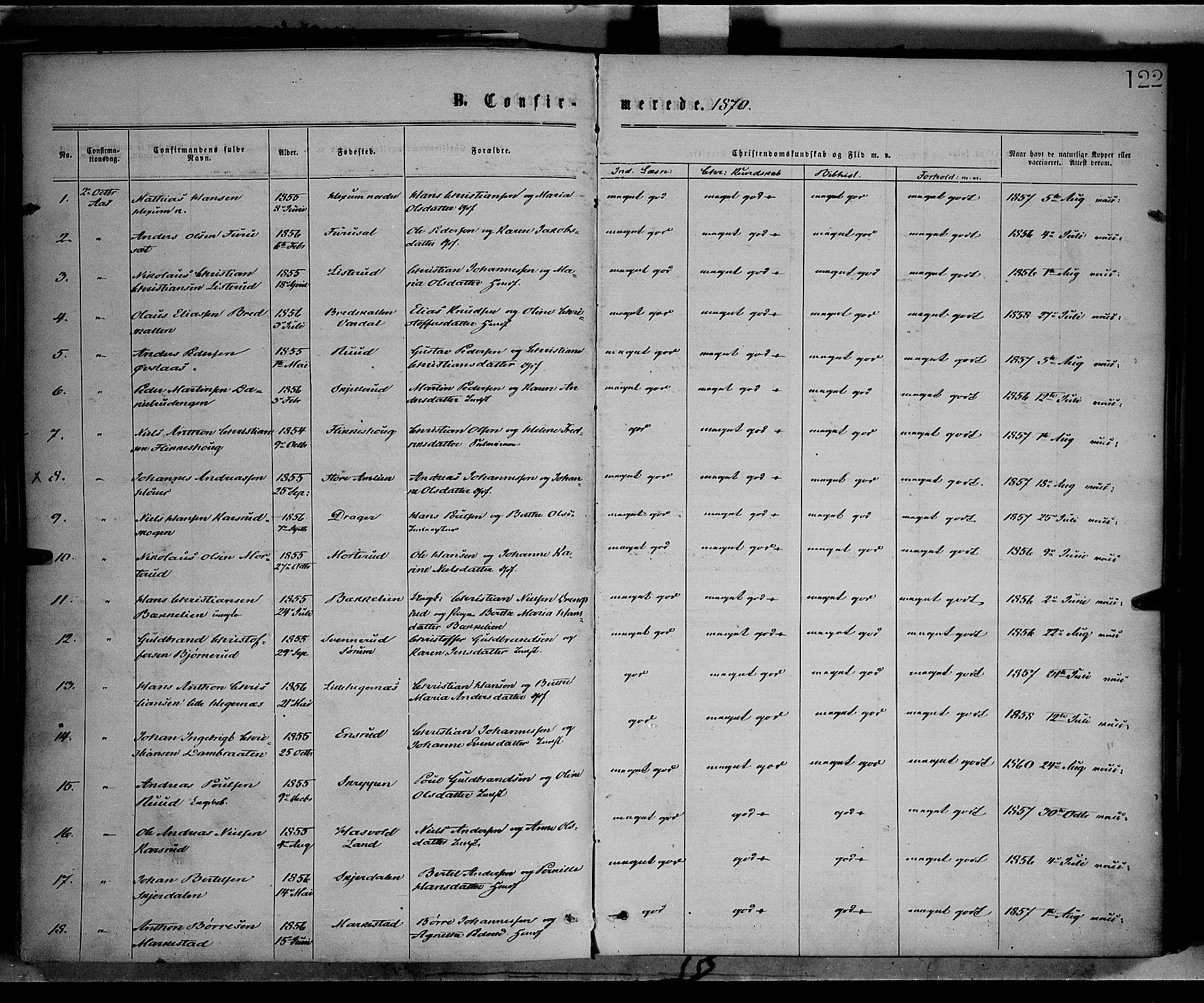 SAH, Vestre Toten prestekontor, H/Ha/Haa/L0008: Ministerialbok nr. 8, 1870-1877, s. 122