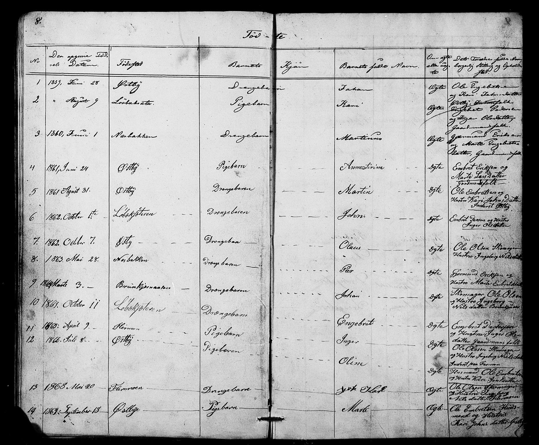 SAH, Misjonsforbundet, 01/L0001: Dissenterprotokoll nr. 1, 1858-1881, s. 8