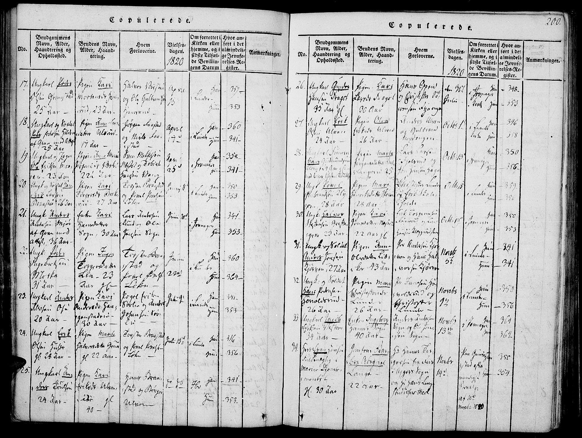 SAH, Jevnaker prestekontor, Ministerialbok nr. 5, 1815-1837, s. 200
