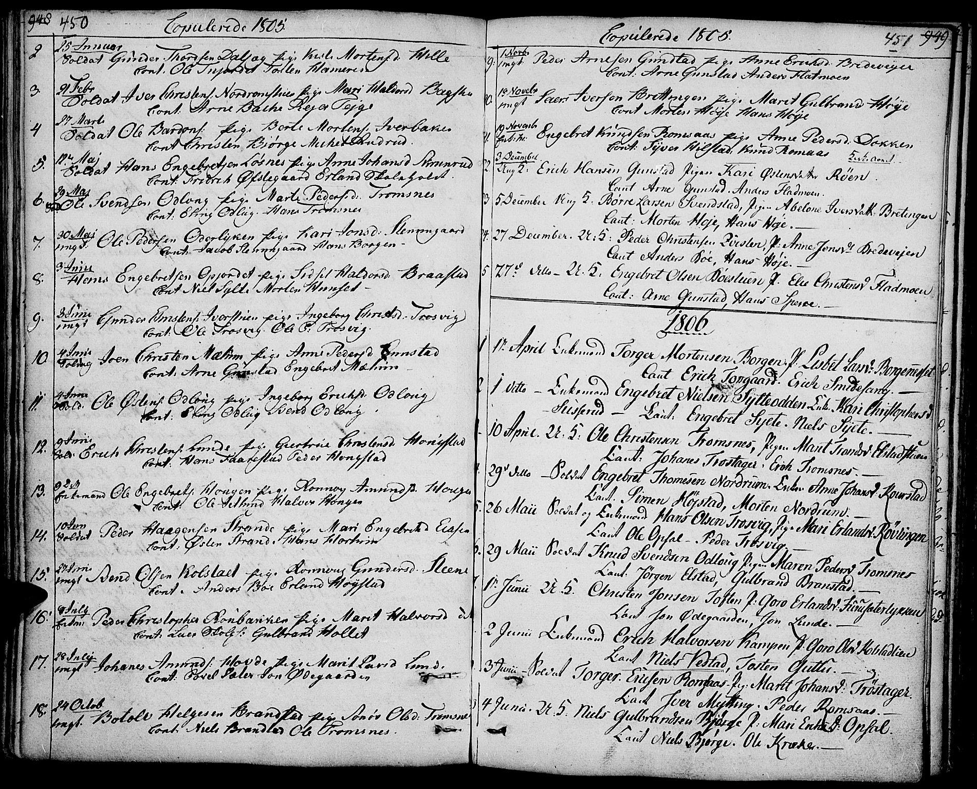 SAH, Ringebu prestekontor, Ministerialbok nr. 3, 1781-1820, s. 450-451