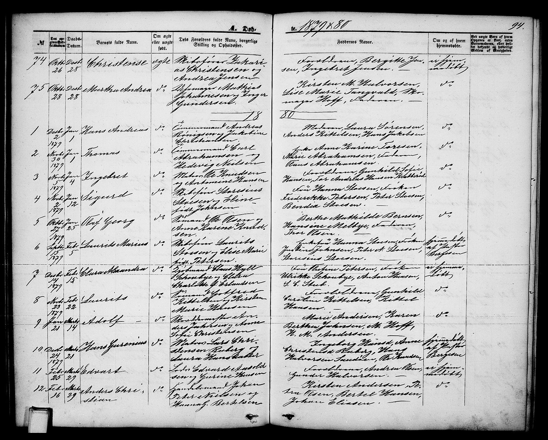 SAKO, Brevik kirkebøker, G/Ga/L0003: Klokkerbok nr. 3, 1866-1881, s. 94