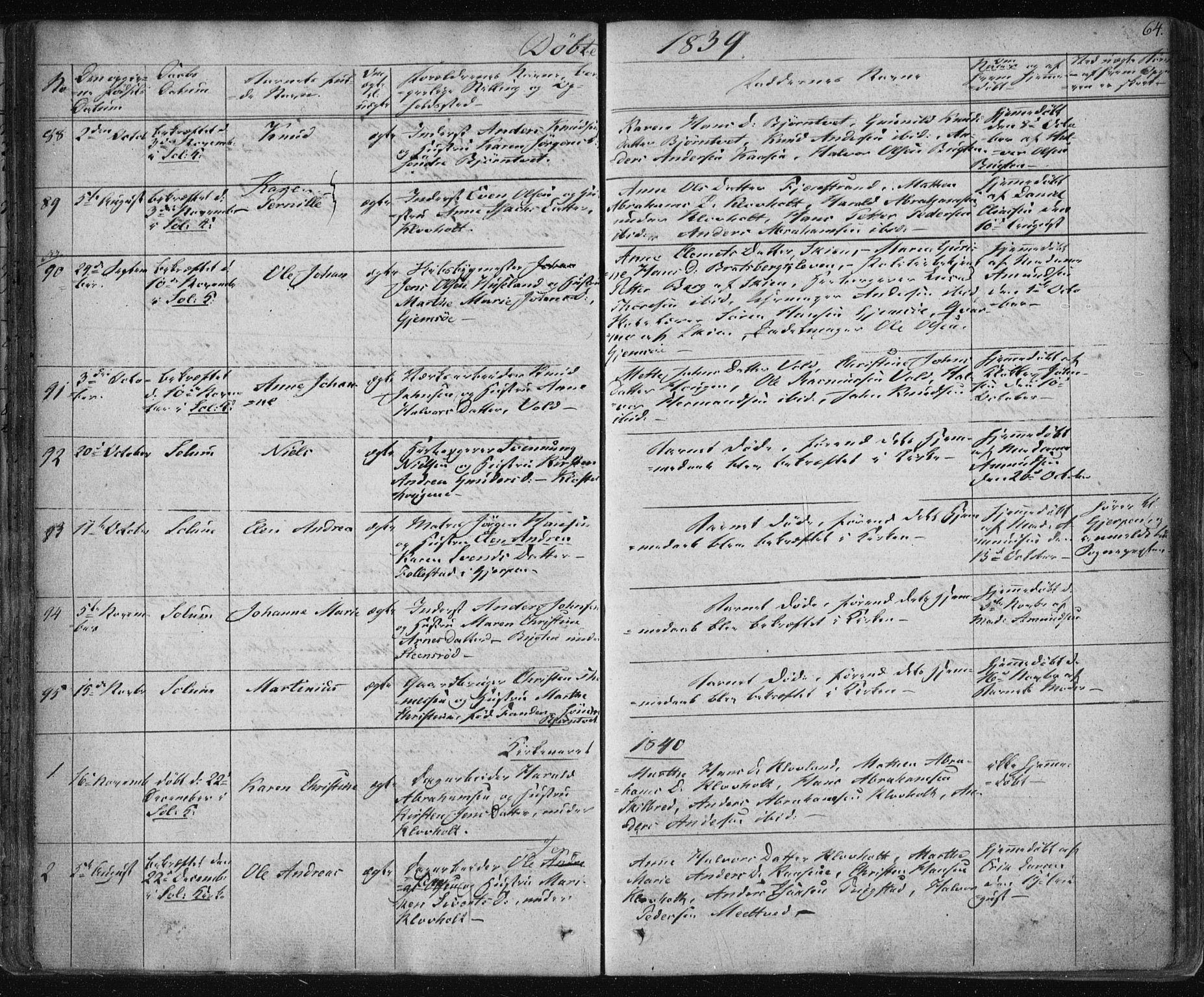 SAKO, Solum kirkebøker, F/Fa/L0005: Ministerialbok nr. I 5, 1833-1843, s. 64