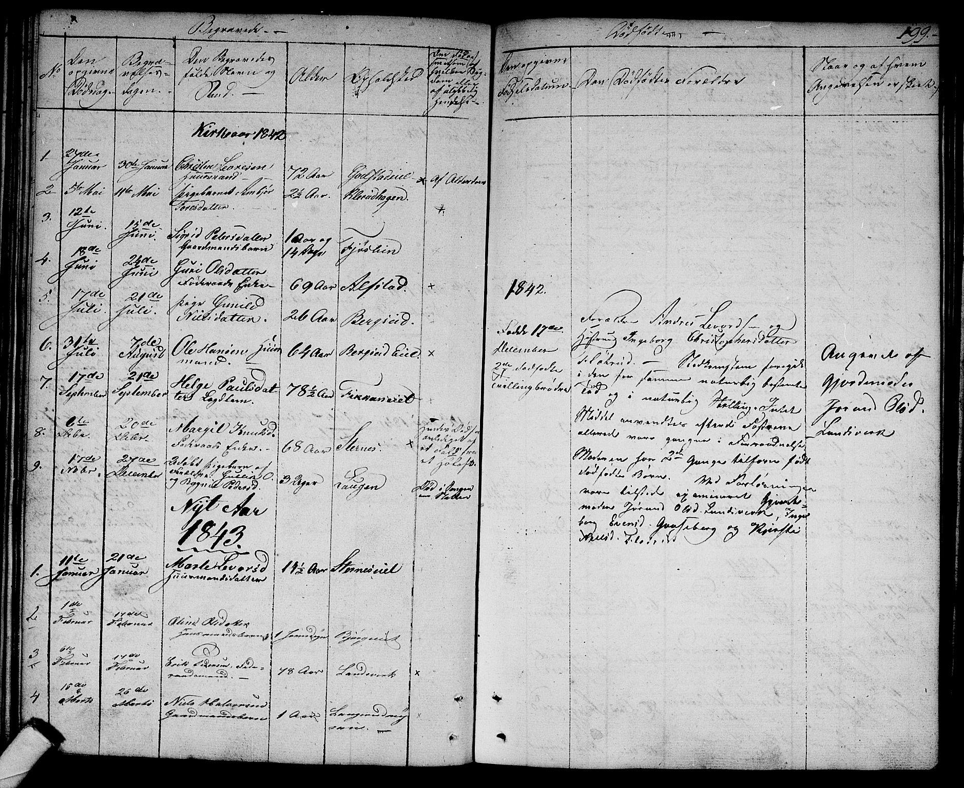 SAKO, Rollag kirkebøker, G/Ga/L0002: Klokkerbok nr. I 2, 1831-1856, s. 199