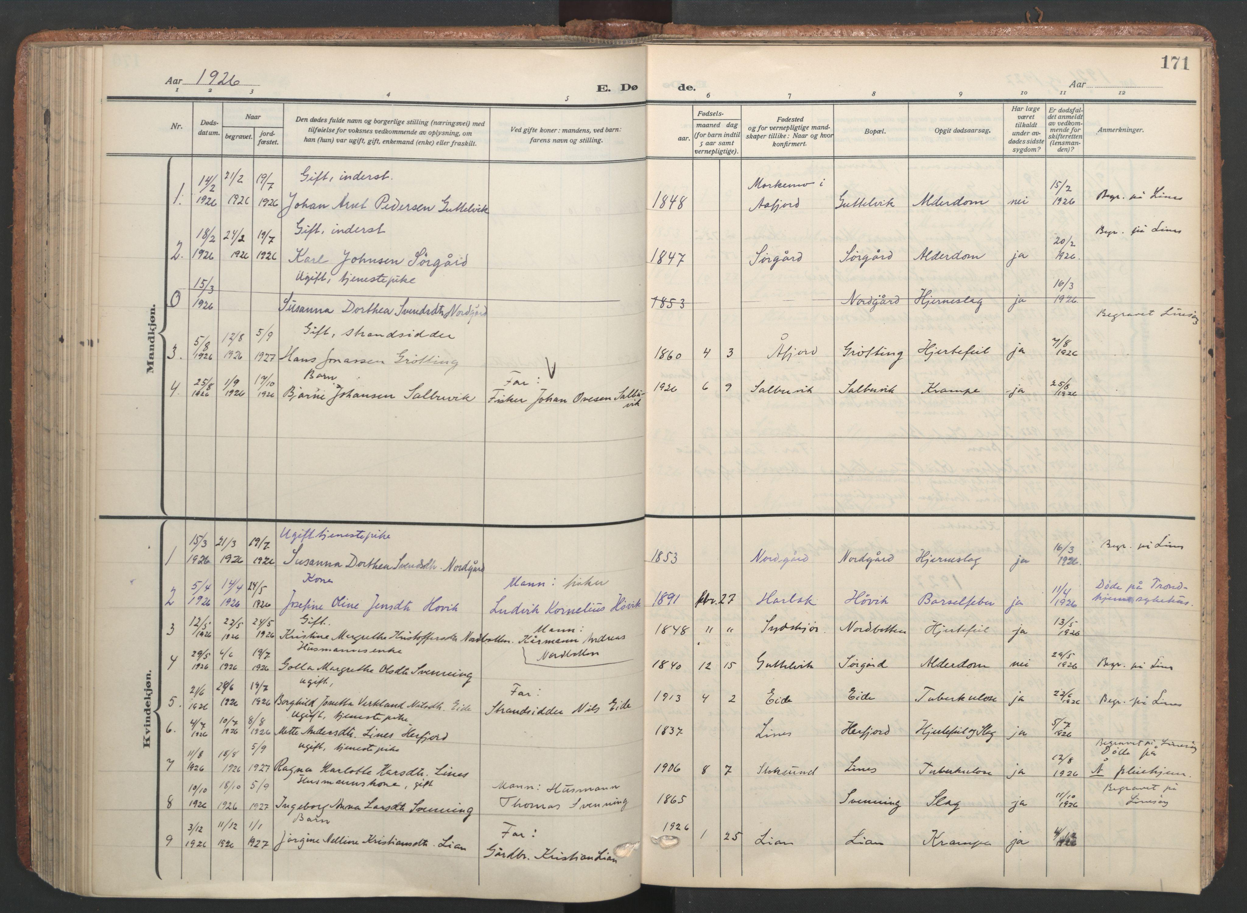 SAT, Ministerialprotokoller, klokkerbøker og fødselsregistre - Sør-Trøndelag, 656/L0694: Ministerialbok nr. 656A03, 1914-1931, s. 171