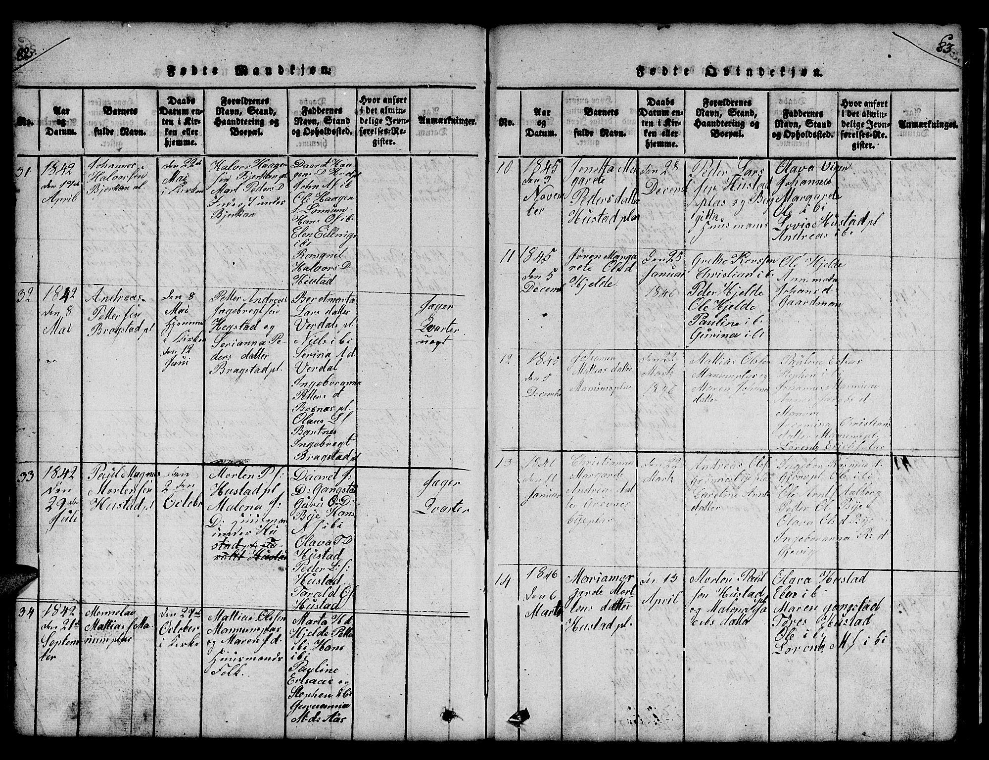 SAT, Ministerialprotokoller, klokkerbøker og fødselsregistre - Nord-Trøndelag, 732/L0317: Klokkerbok nr. 732C01, 1816-1881, s. 82-83