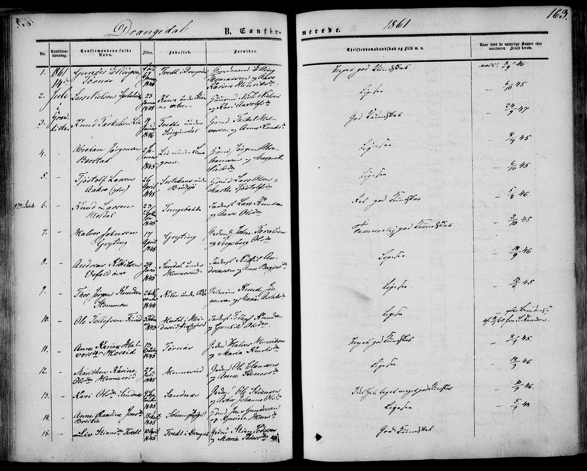 SAKO, Drangedal kirkebøker, F/Fa/L0008: Ministerialbok nr. 8, 1857-1871, s. 163