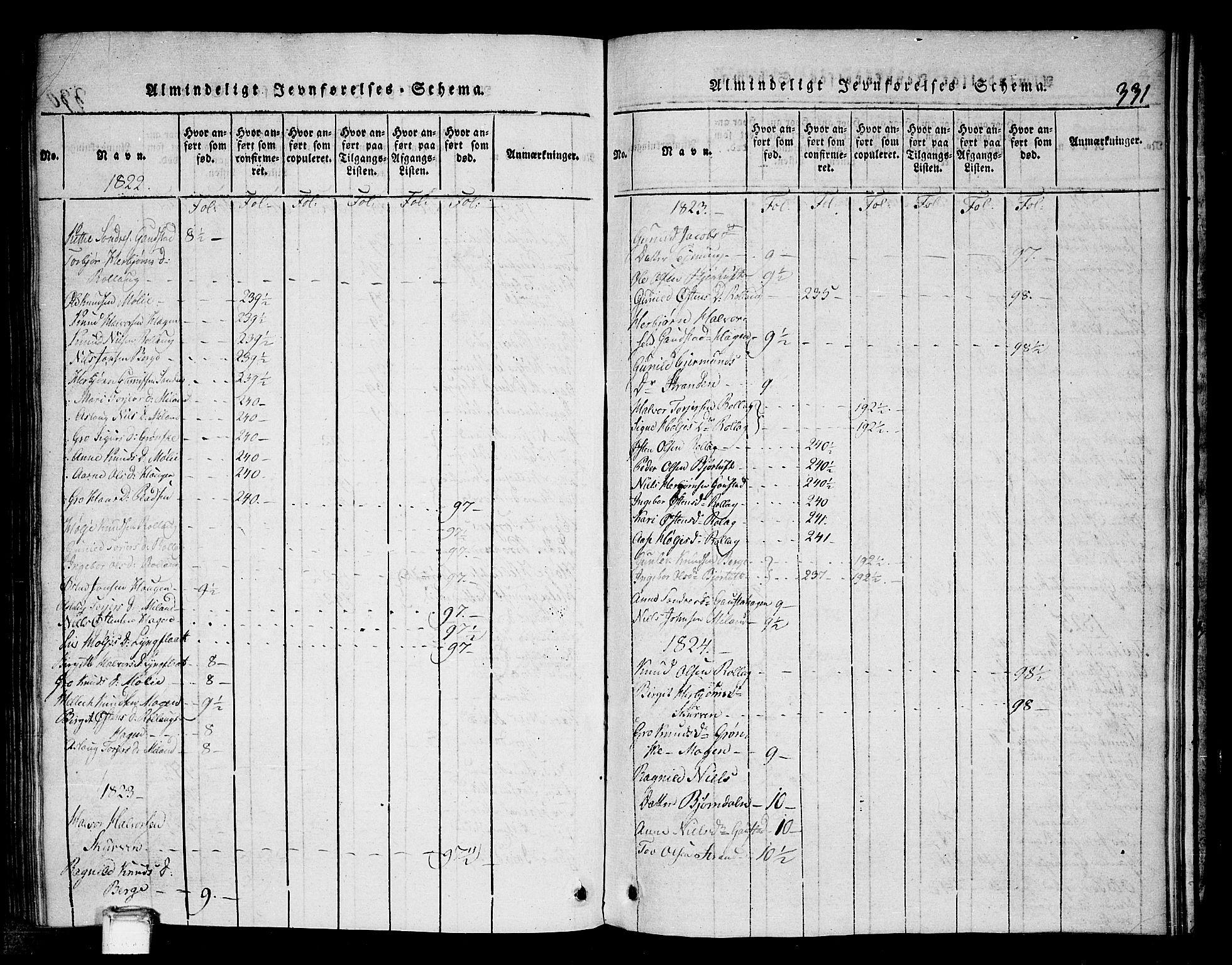 SAKO, Tinn kirkebøker, G/Gb/L0001: Klokkerbok nr. II 1 /1, 1815-1850, s. 331