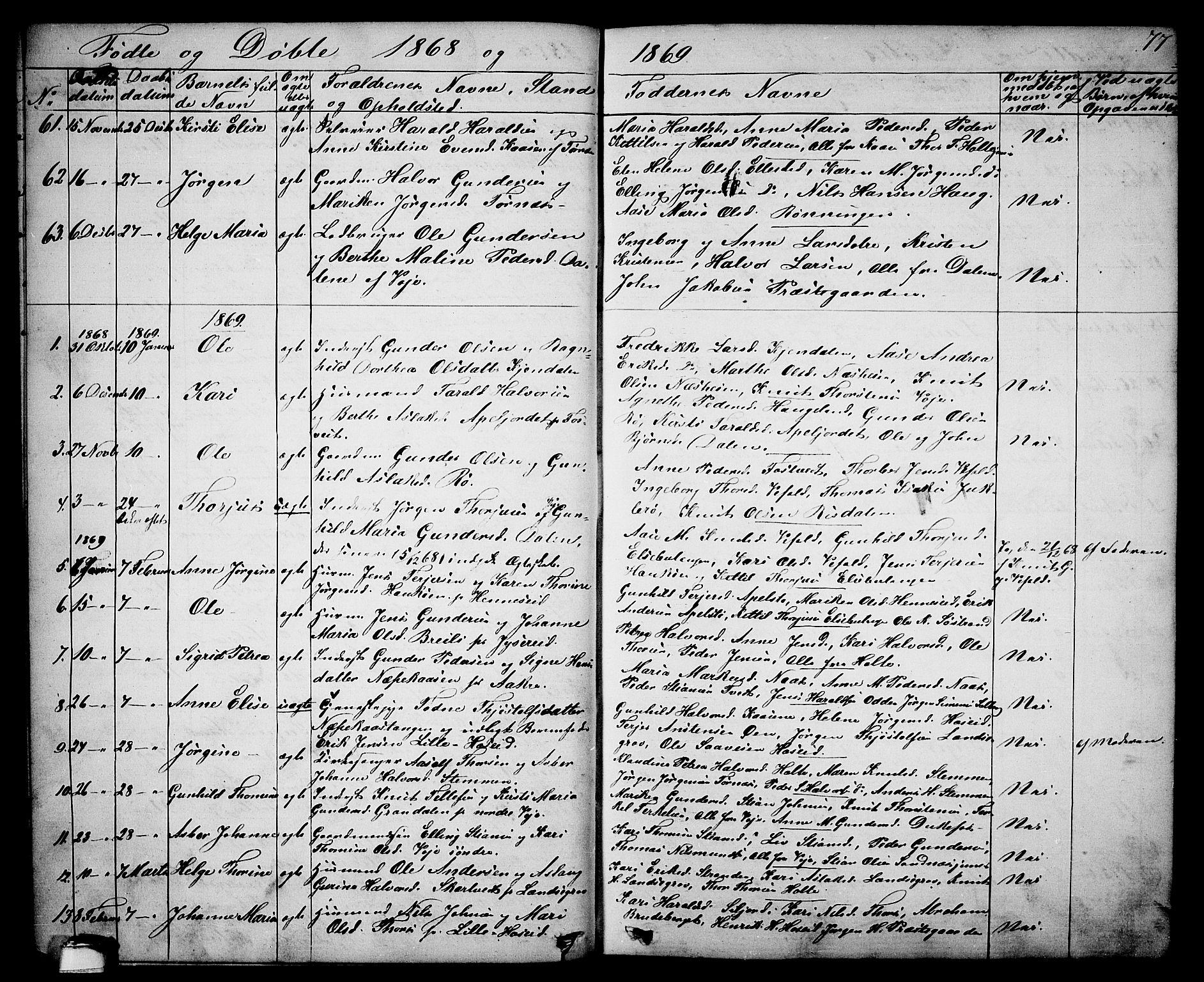 SAKO, Drangedal kirkebøker, G/Ga/L0002: Klokkerbok nr. I 2, 1856-1887, s. 77
